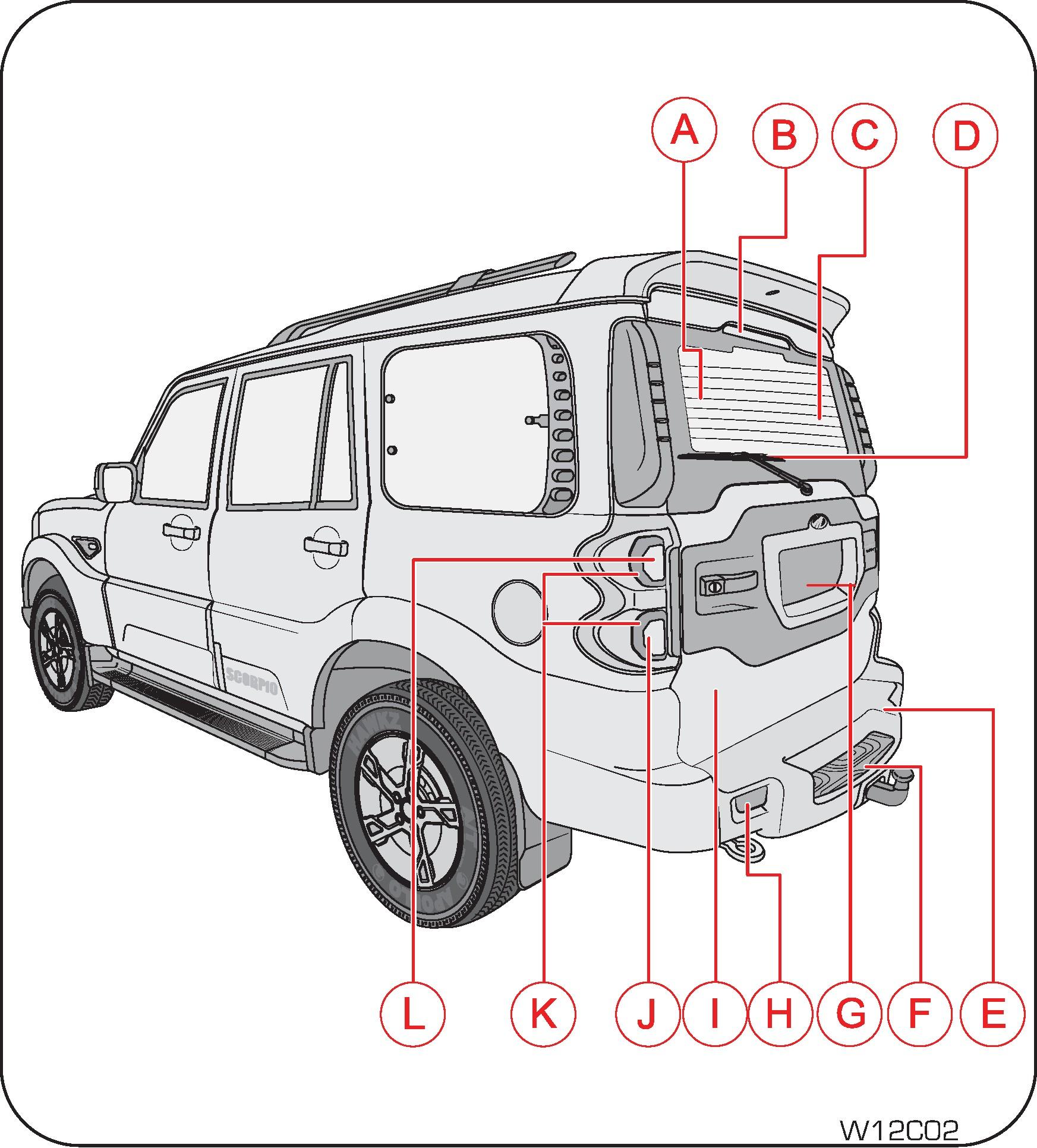 Names Of Car Parts Diagram Mahindra Owners Manual Of Names Of Car Parts Diagram