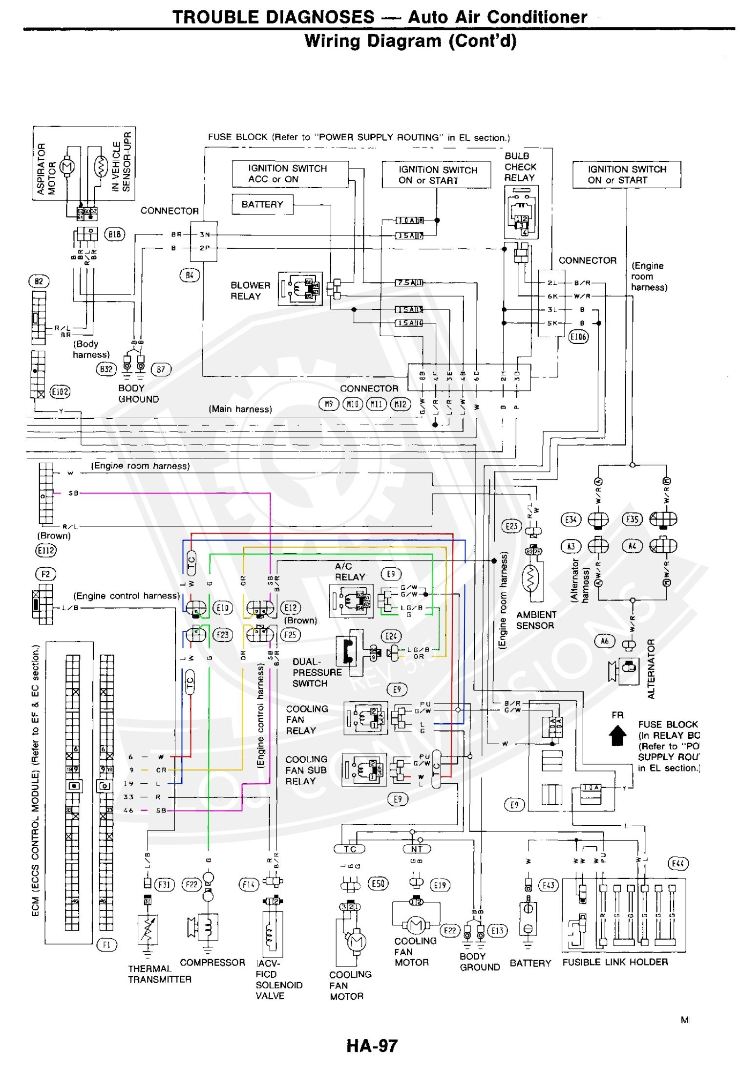 nissan 300zx wiring diagram harness wire center u2022 rh wattatech co 1983 Nissan 300ZX 1987 Nissan 300ZX