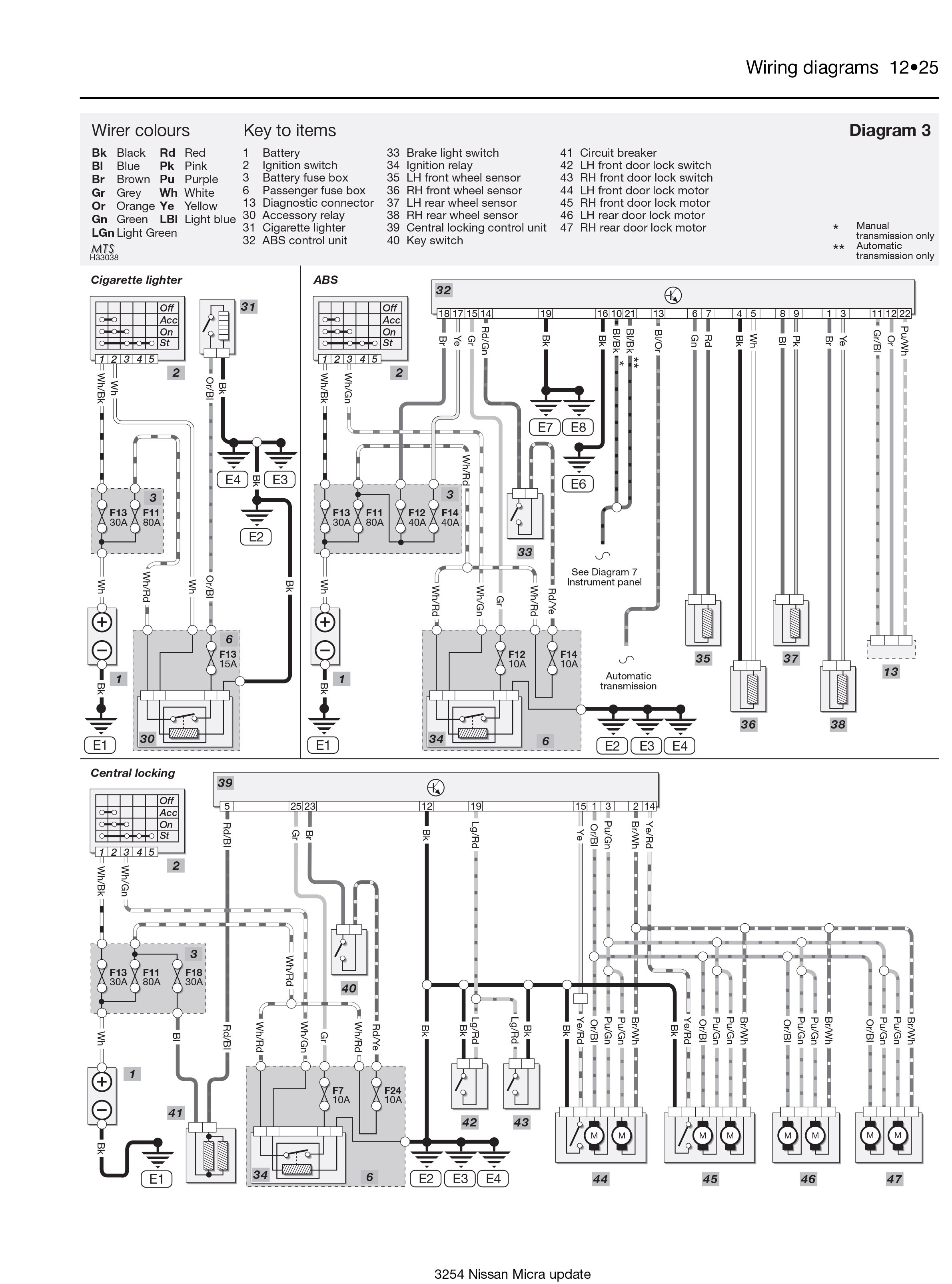 Nissan Micra Engine Diagram Nissan Micra 93 02 Haynes Repair Manual Of Nissan Micra Engine Diagram Repair Guides Wiring Diagrams Autozone Entrancing Nissan Afif