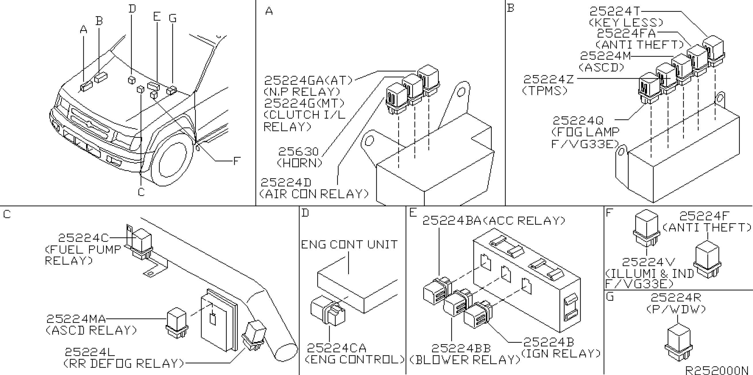 2004 nissan xterra 3300 fuse box diagram explore schematic wiring rh appkhi com