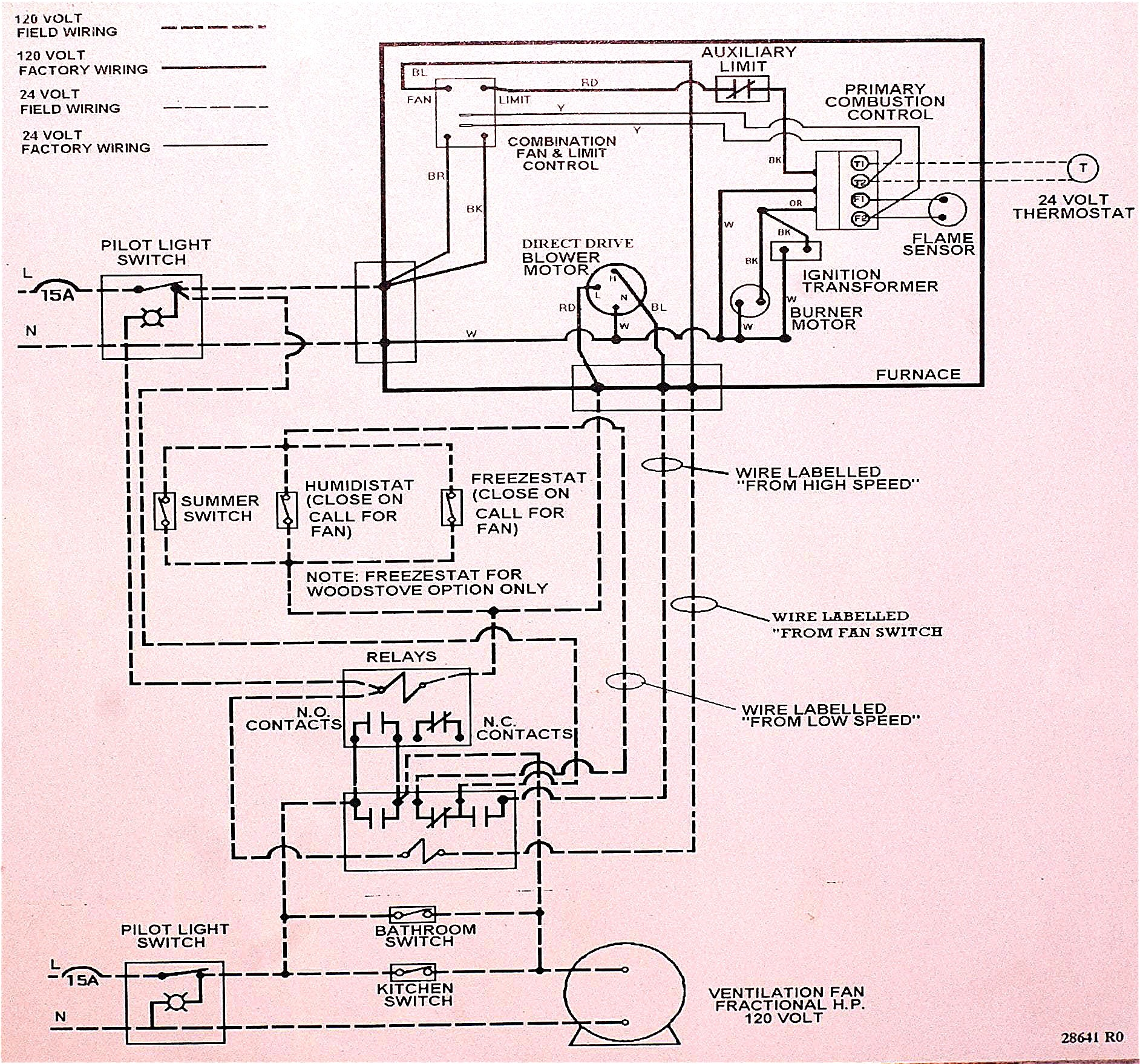 Older Gas Furnace Wiring Diagram | My Wiring DIagram