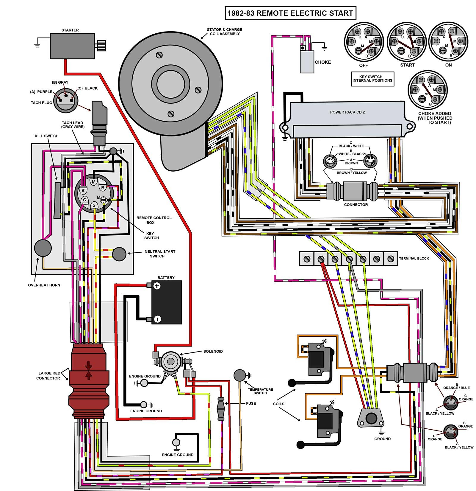 Outboard Engine Diagram Evinrude Johnson Outboard Wiring Diagrams Mastertech Marine Of Outboard Engine Diagram