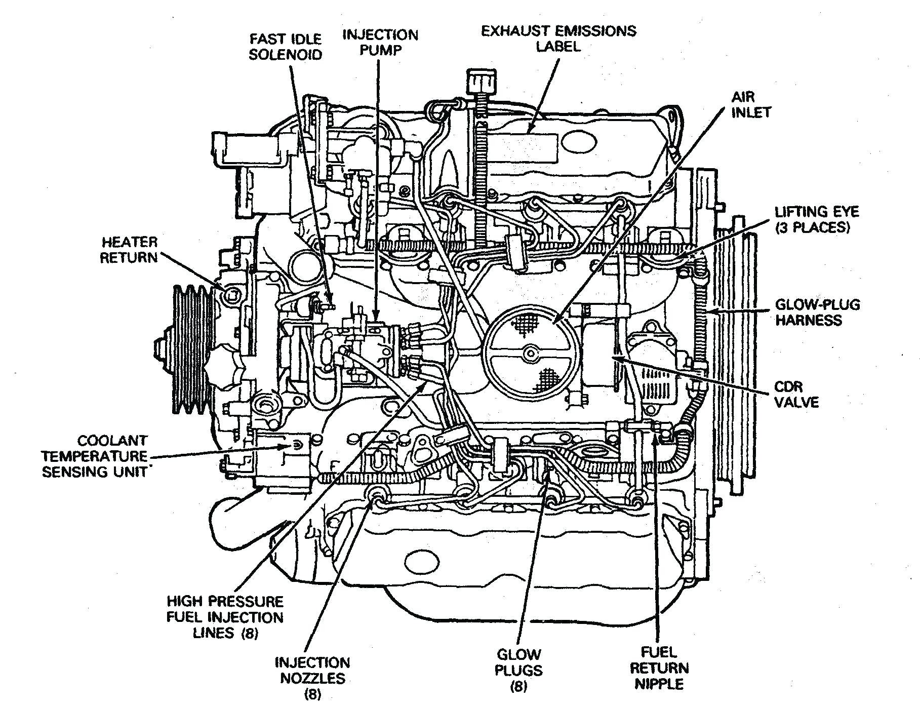 Outboard Engine Diagram Outboard Motor Engine Diagram Website Cool Cars ford 7 3 Parts Of Outboard Engine Diagram