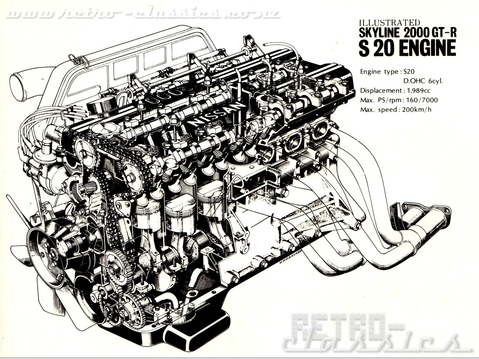 Overhead Cam Engine Diagram S20 Cut Away Datsun Print Pinterest