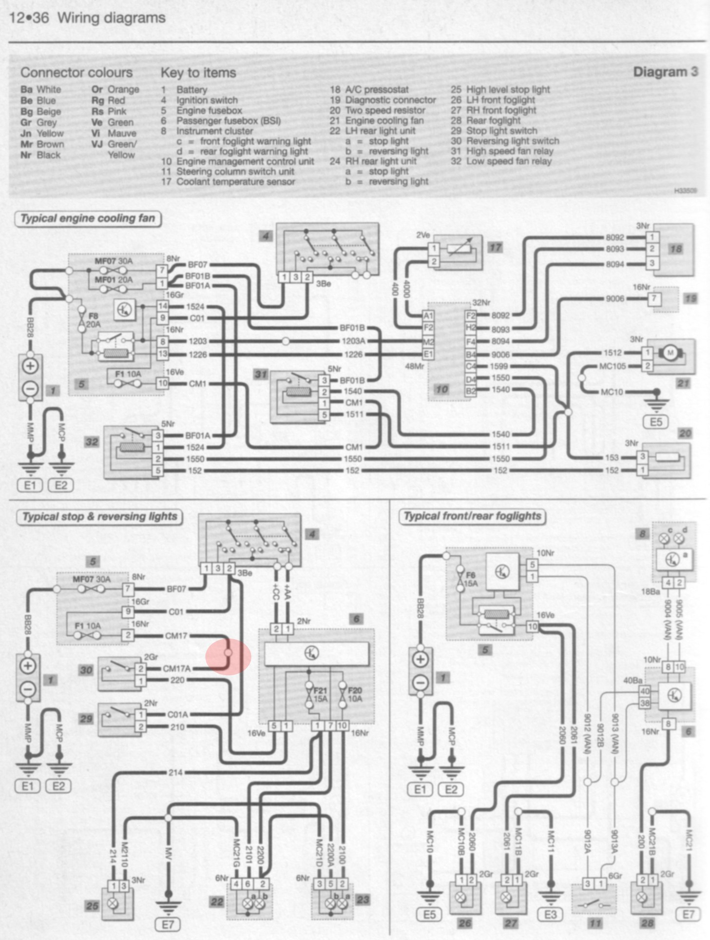 Peugeot 206 Engine Diagram Wiring Diagrams Mesmerizing Afif Gti Reverse Lights Not Working Of