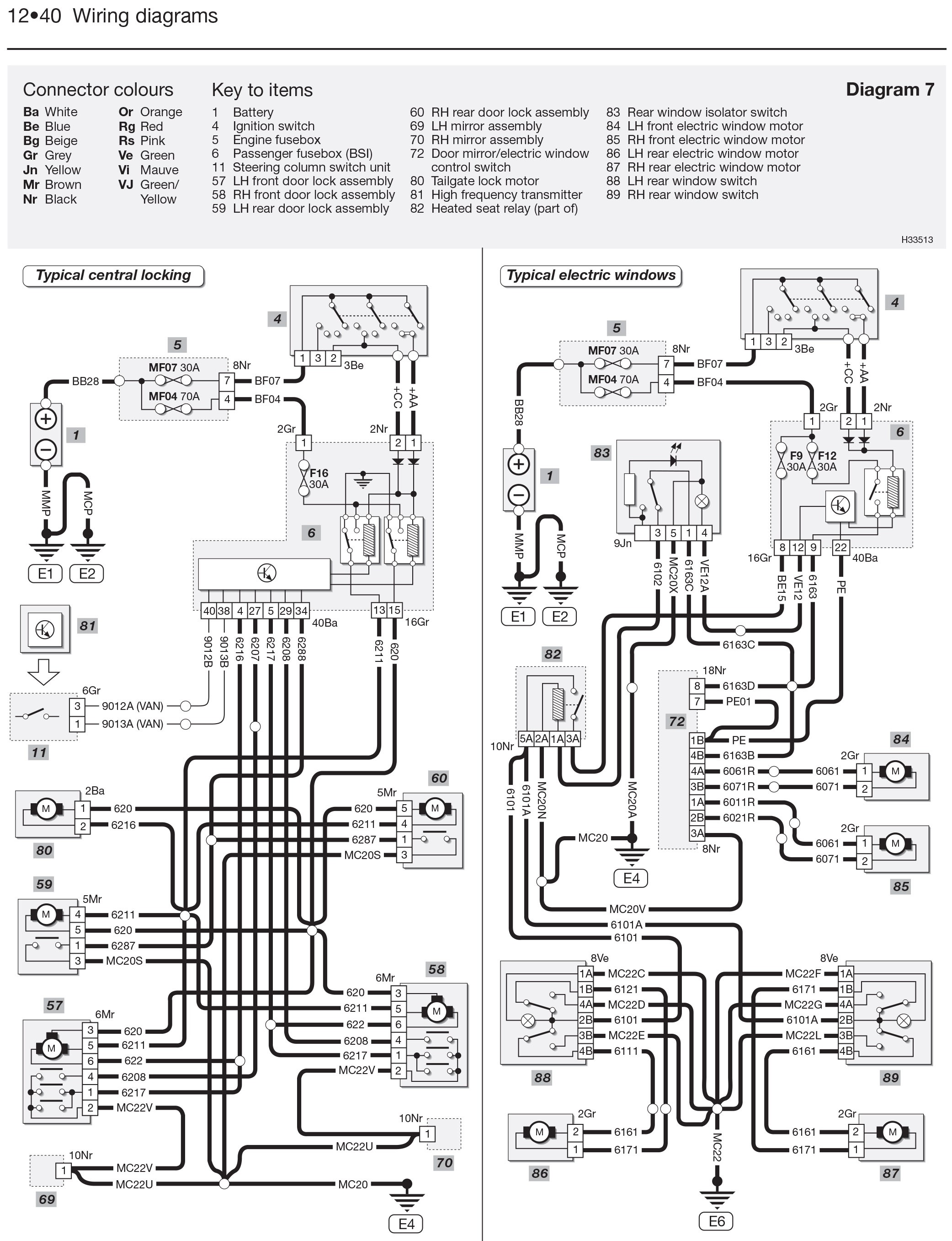 Amazing peugeot 206 wiring diagram embellishment best images for peugeot 206 engine diagram peugeot 206 petrol diesel 02 09 haynes cheapraybanclubmaster Images