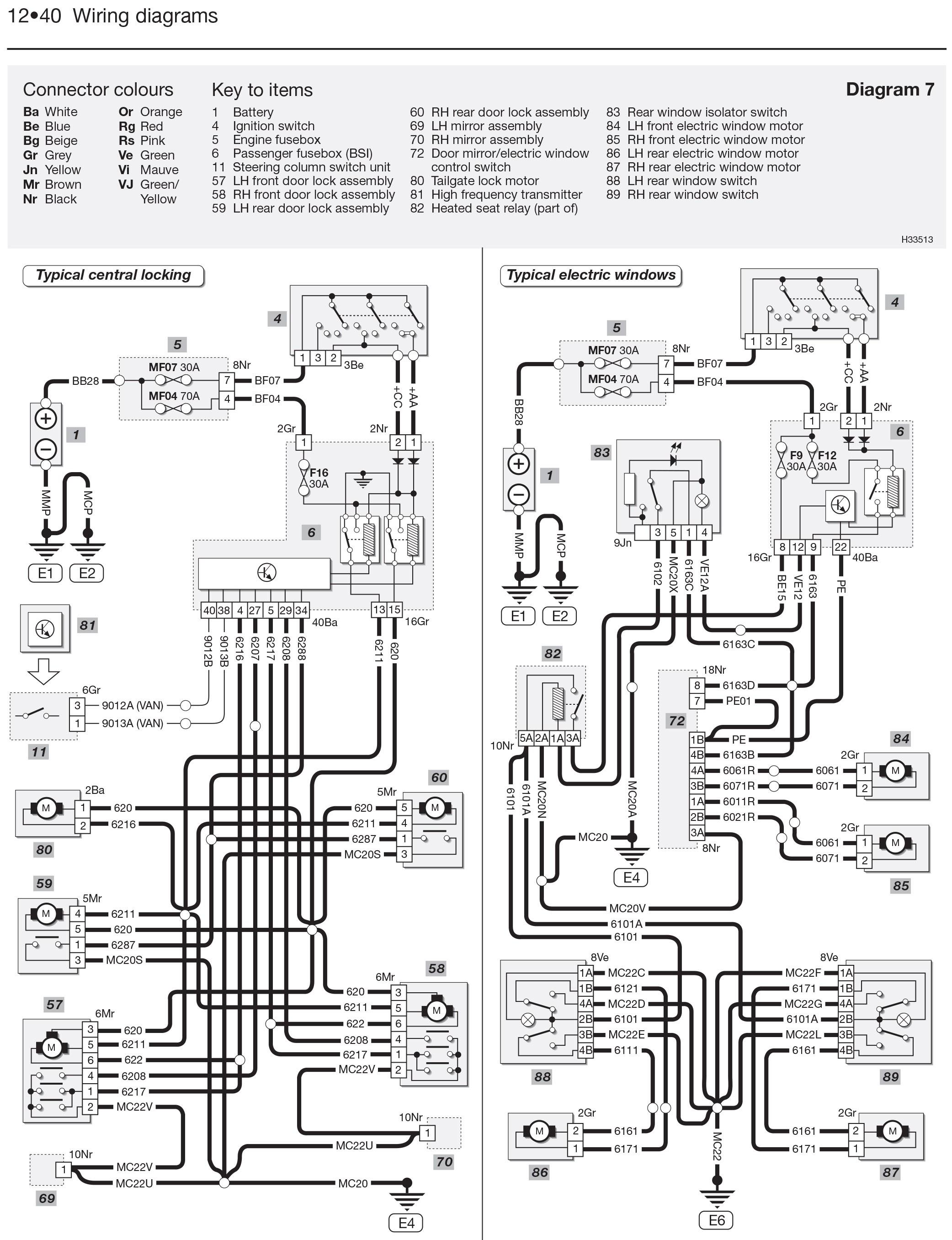 Peugeot 206 Engine Diagram