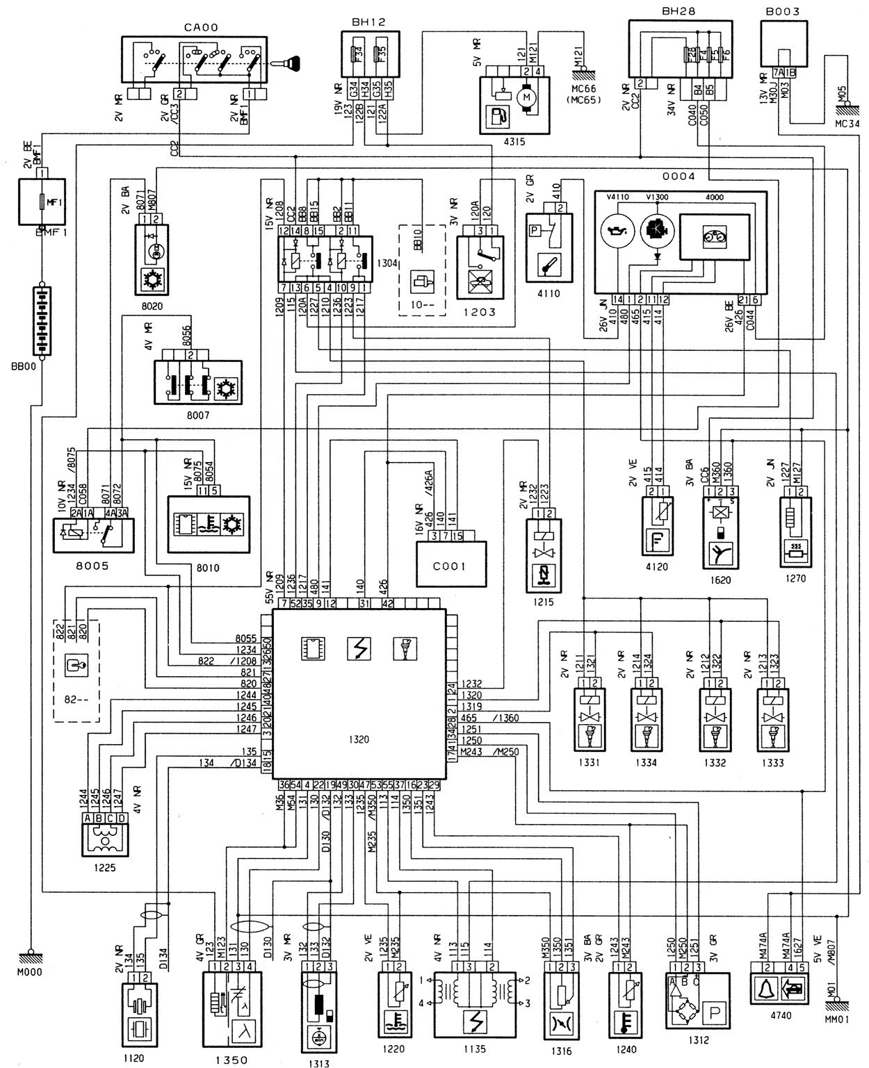 peugeot 206 engine diagram wiring diagram peugeot 206
