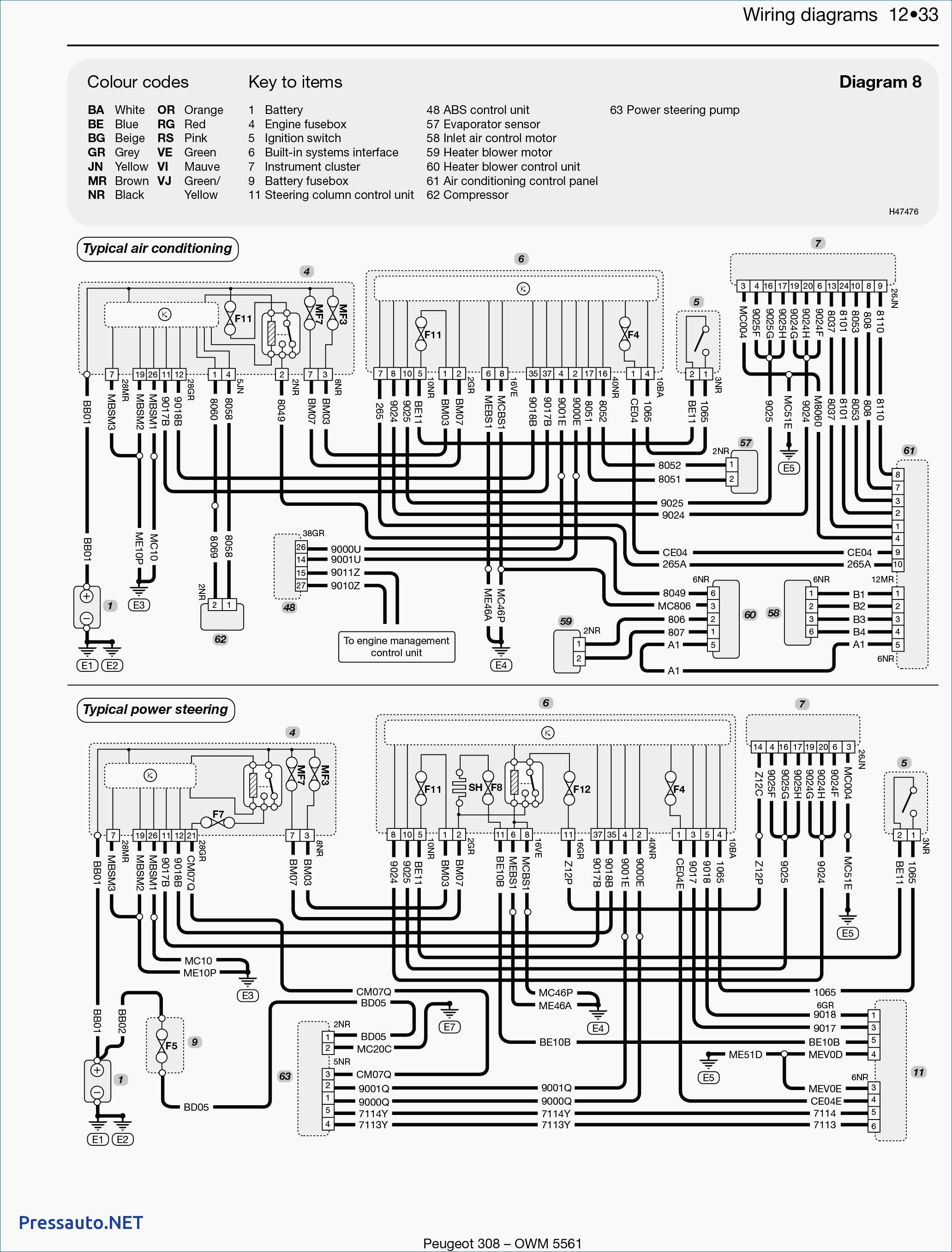 Peugeot Engine Diagram Diy Wiring Diagrams \u2022 Peugeot 305 Peugeot 406  Fuse Box Layout Hdi