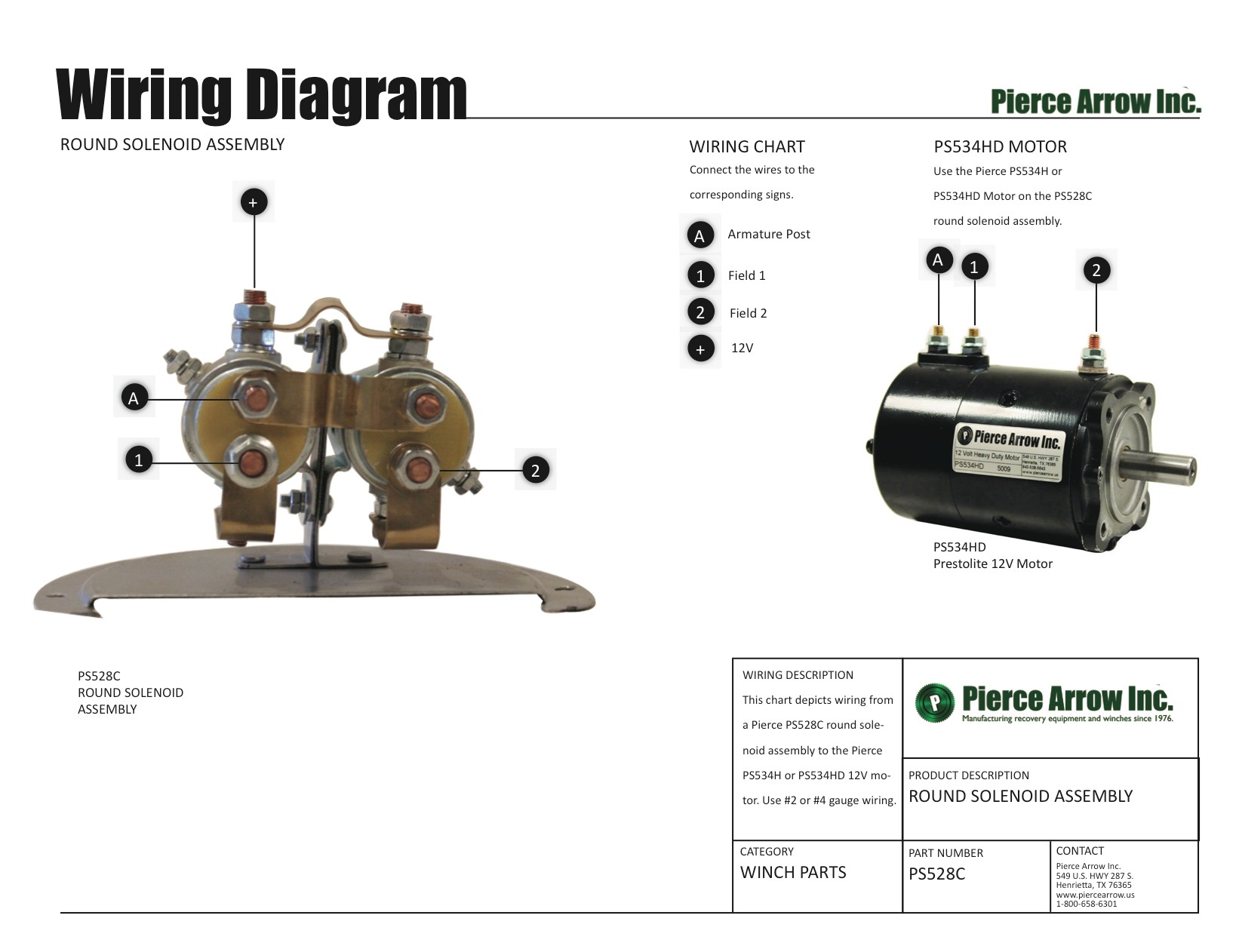 Pierce Fire Truck Wiring Diagram My Schematic Amazing Solenoid Contemporary Everything You Need Of
