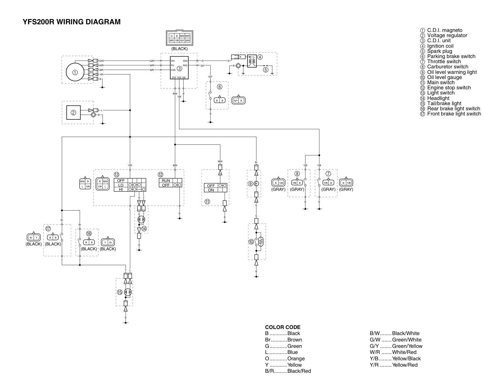 Pierce Fire Truck Wiring Diagram Wiring Diagram Wiringam for Yamaha Blaster Fresh Best Stator Of Pierce Fire Truck Wiring Diagram