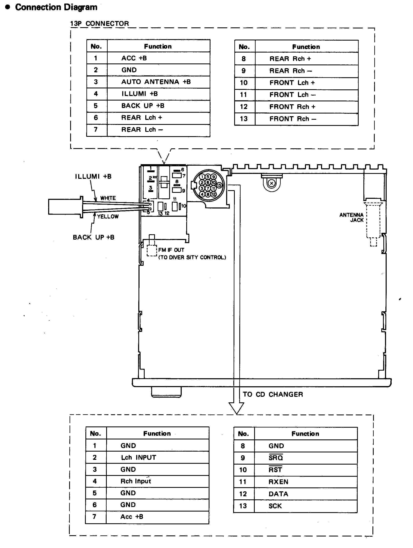Pioneer Car Radio Wiring Diagram Car Stereo Wiring Diagram Bmw Car ...