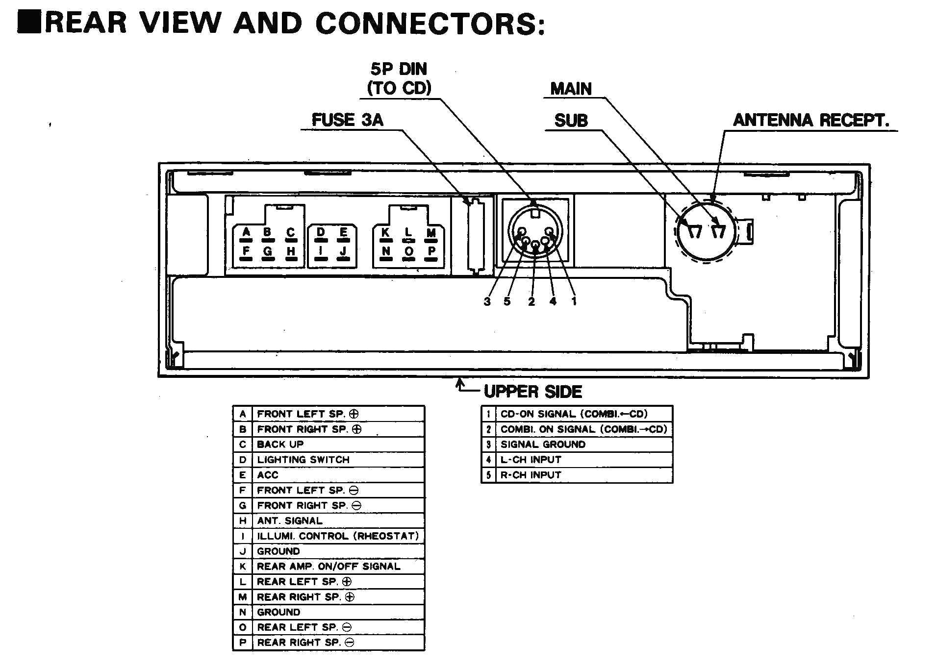 Pioneer Car Radio Wiring Diagram Factory Car Stereo Wiring Diagrams ...