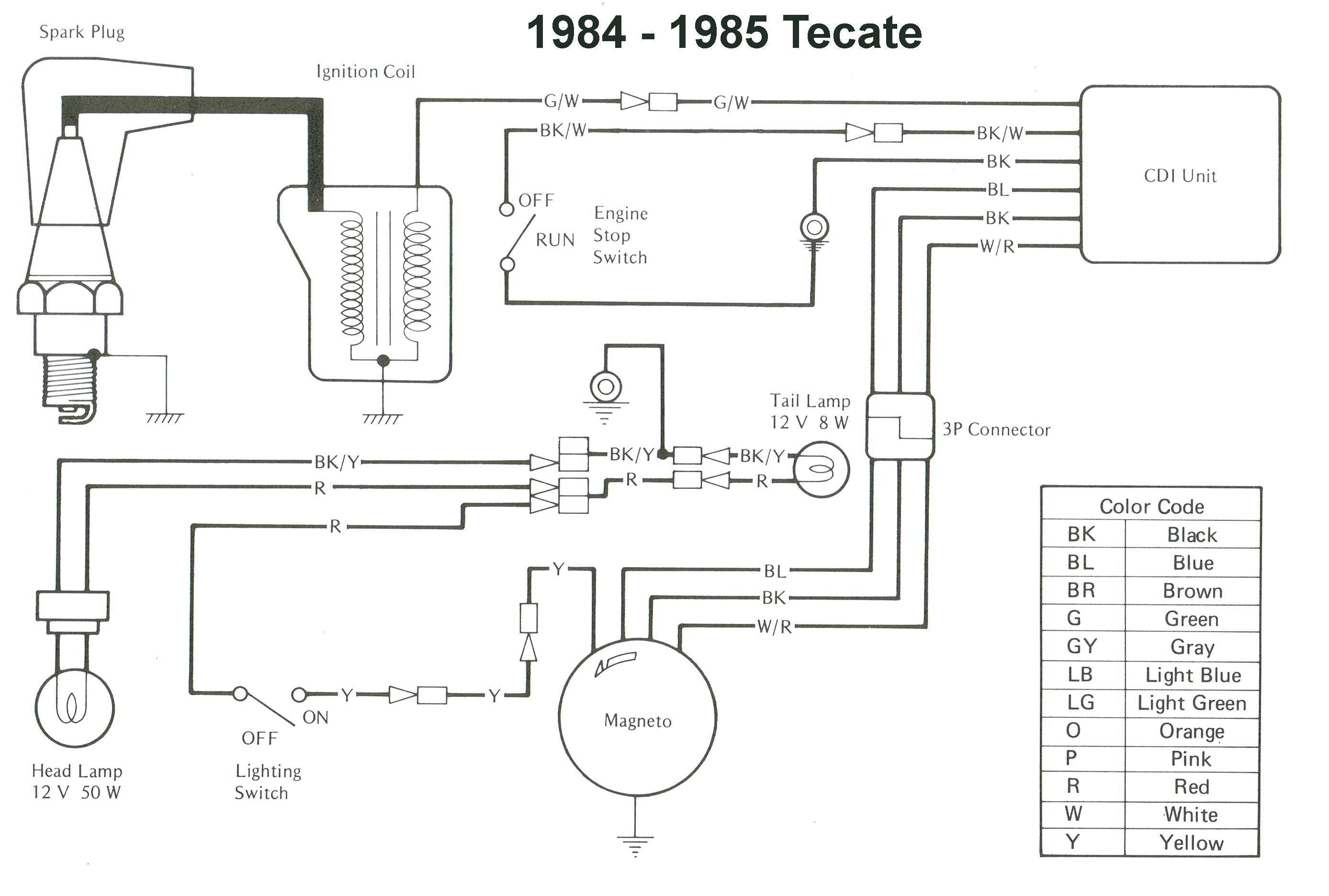 polaris ranger engine diagram polaris ranger turn signal wiring rh detoxicrecenze com