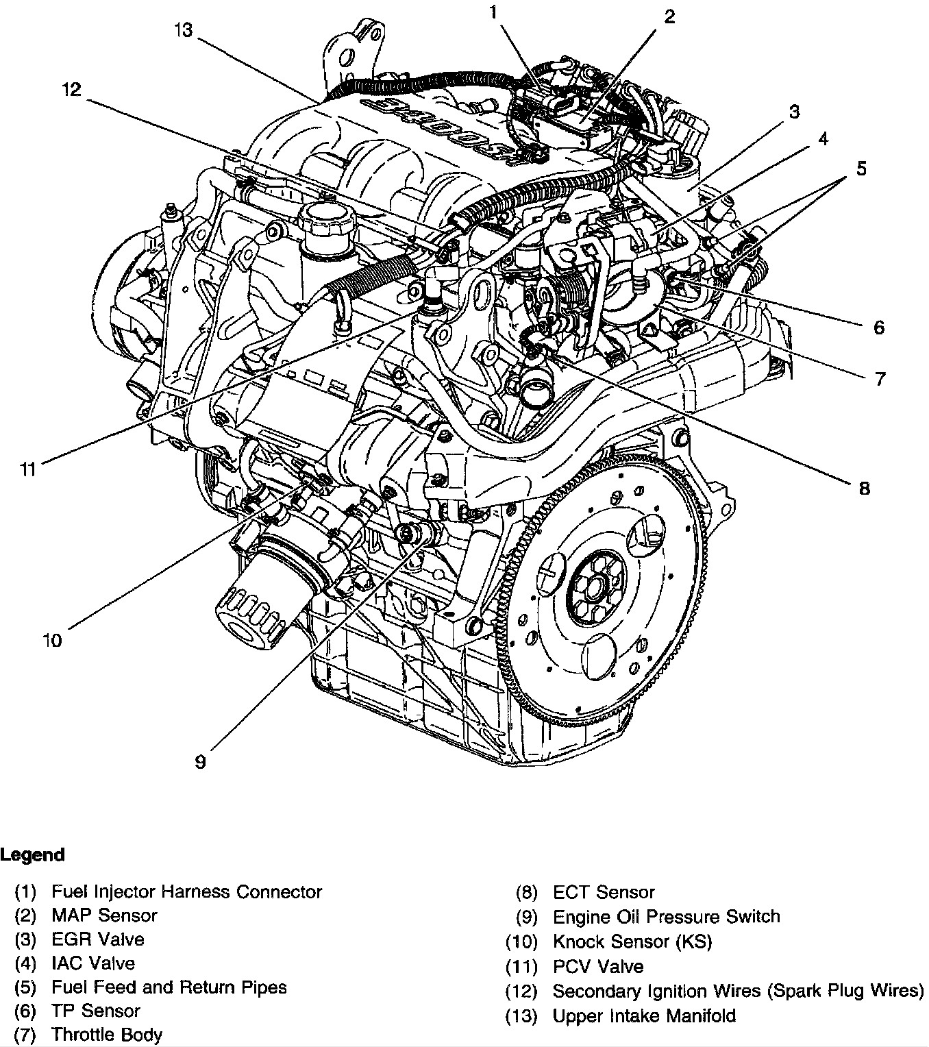 v6 vortec engine diagram ect