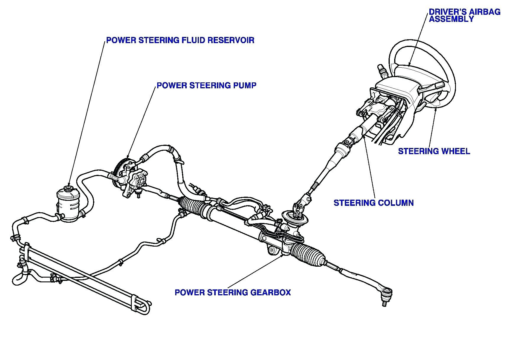 Power Steering Schematic Diagram Car Horn Wiring 1952 Buick