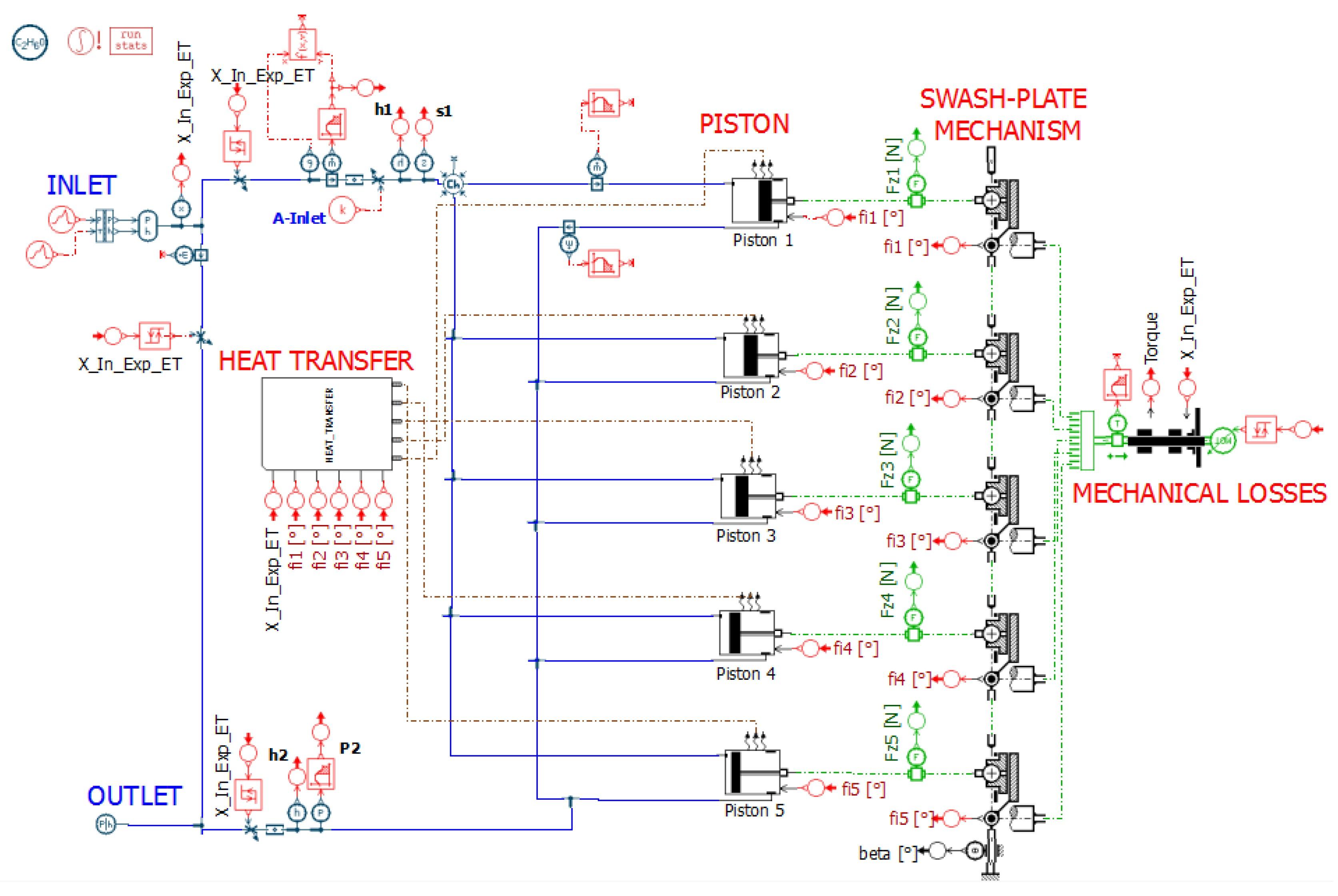 Pv Diagram Of 4 Stroke Petrol Engine Energies Free Full Text Of Pv Diagram Of 4 Stroke Petrol Engine