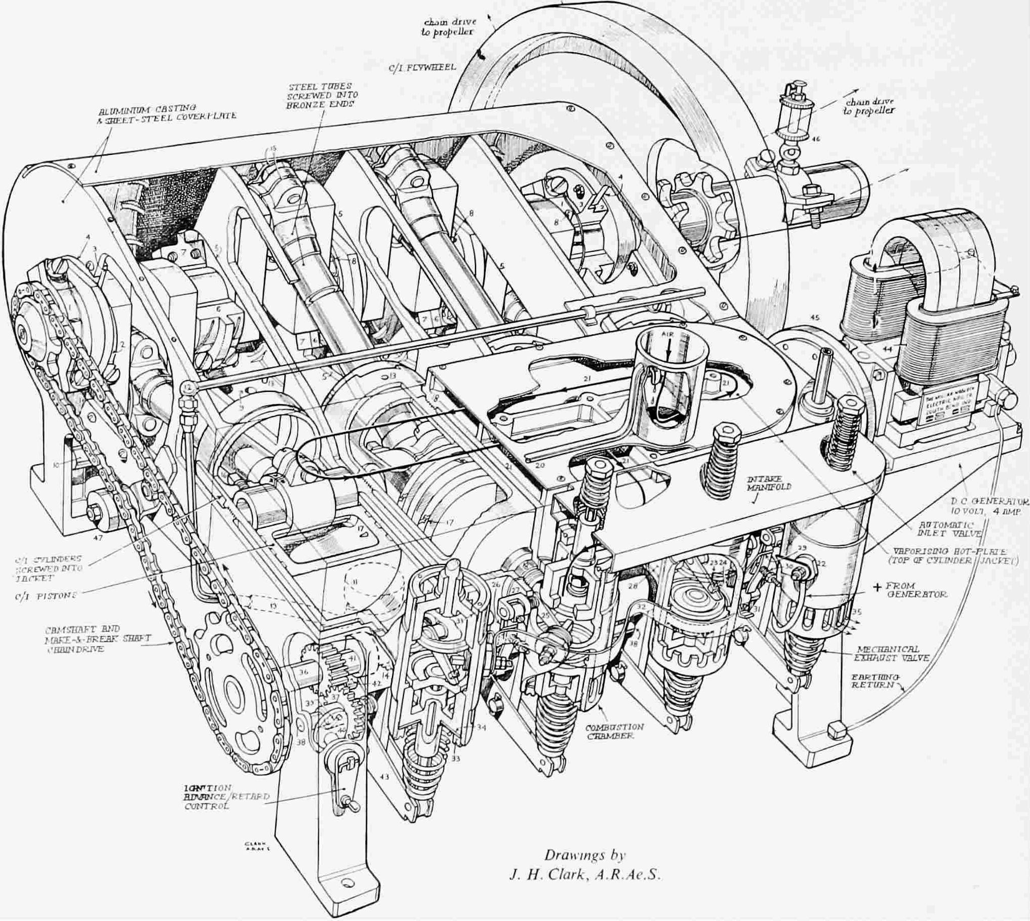 Radial Aircraft Engine Diagram Cutaway Drawings Of Radial Aircraft Engine Diagram