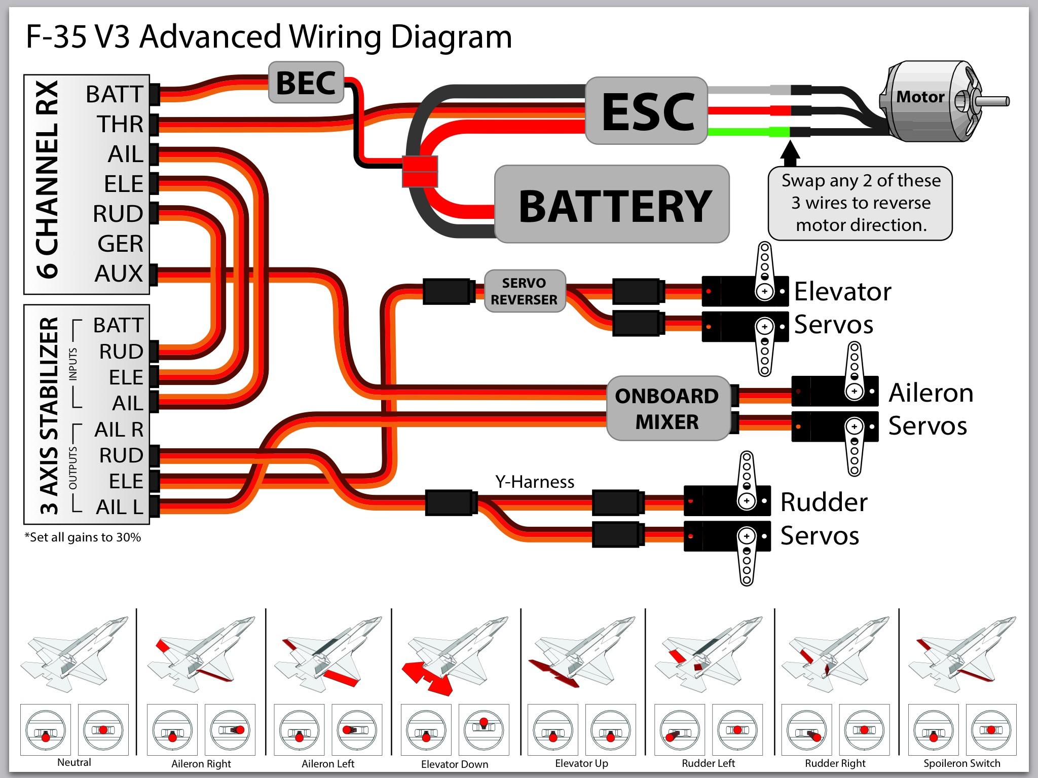 Rc Car Receiver Wiring Diagram Car Diagram 23 Rc Car Receiver Wiring Diagram Picture Ideas Of Rc Car Receiver Wiring Diagram