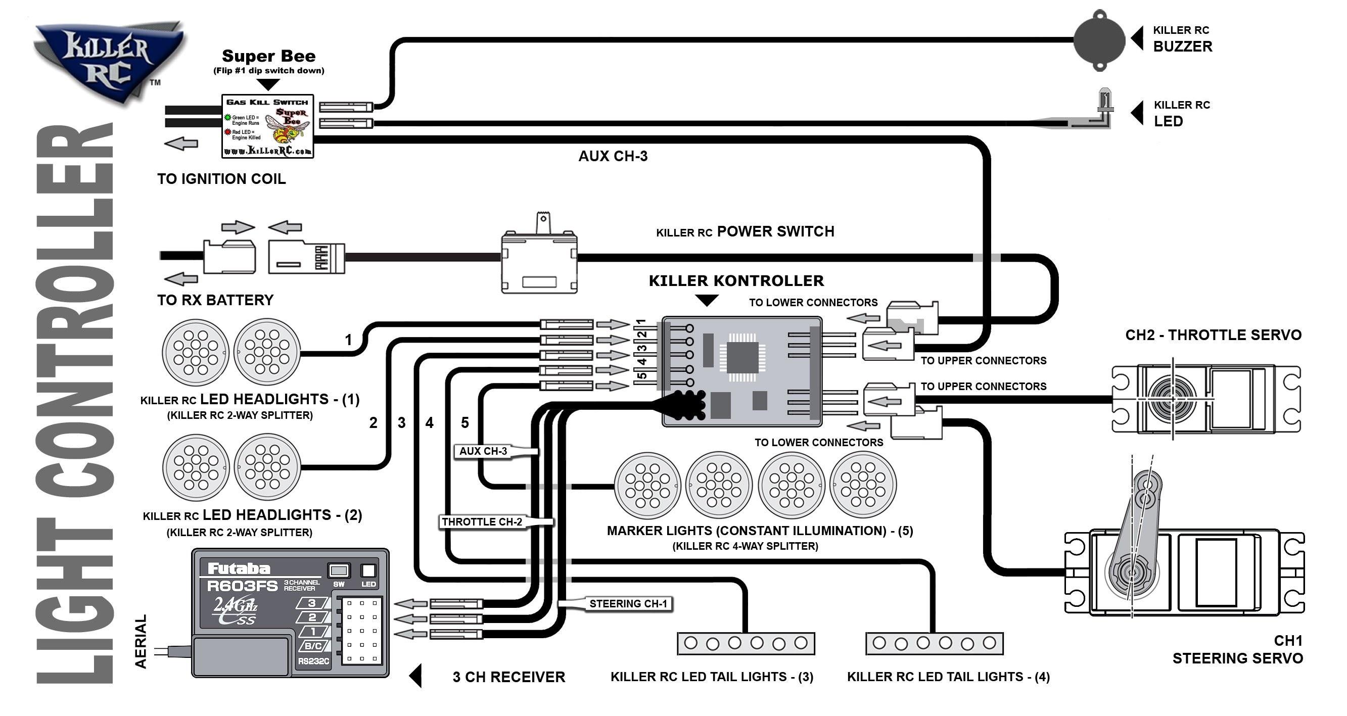 Rc Car Receiver Wiring Diagram Downloads – Killer Rc Of Rc Car Receiver Wiring Diagram