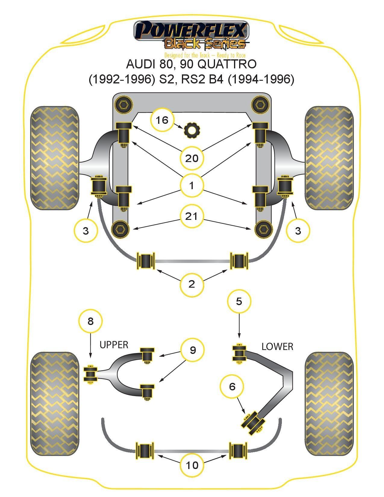 Rear Car Suspension Diagram Powerflex Bushes for Audi 80 90 Quattro Inc Avant 1992 1996 S2 Of Rear Car Suspension Diagram