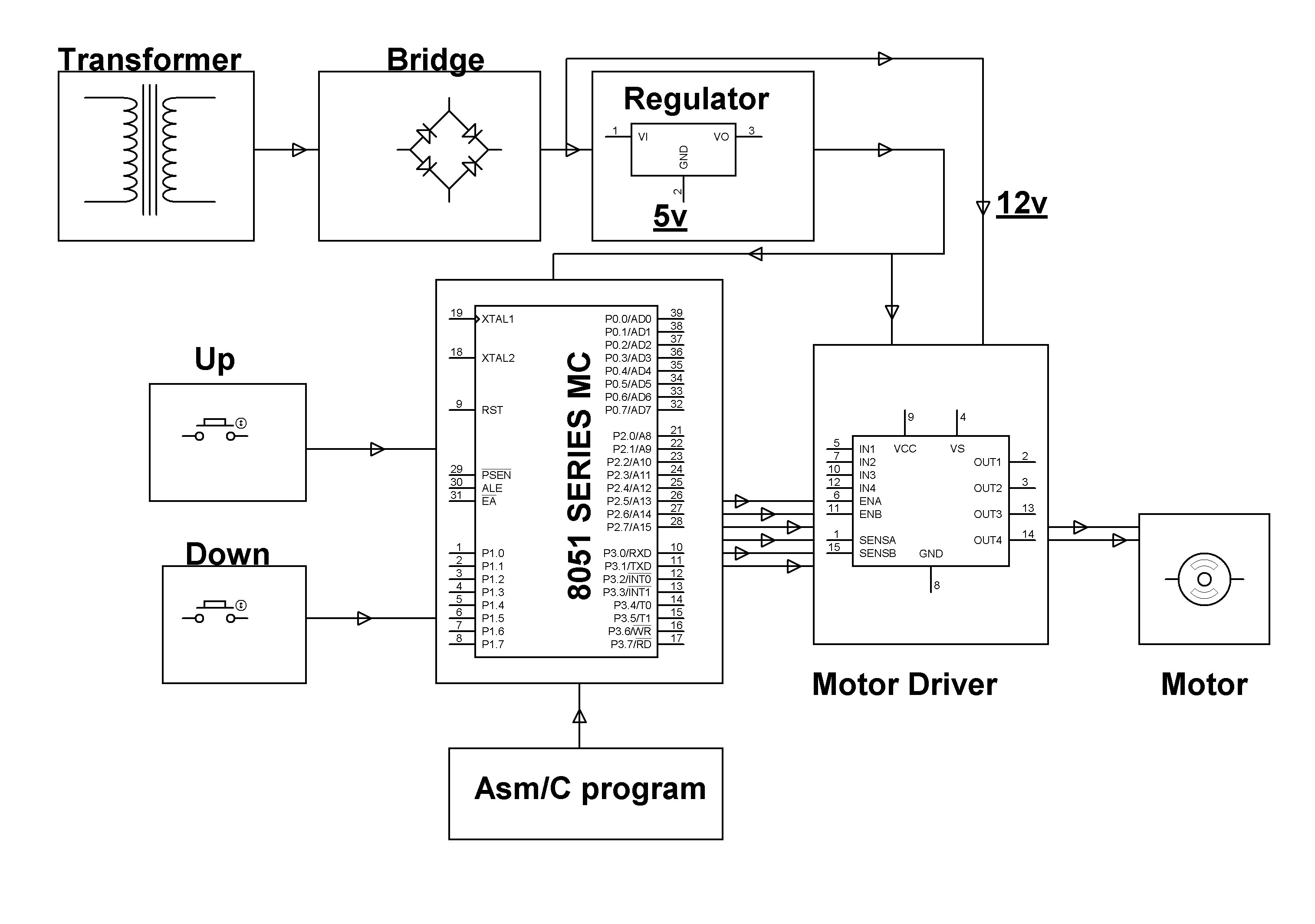 Scr dc motor drive circuit diagram circuit and for Regenerative dc motor control
