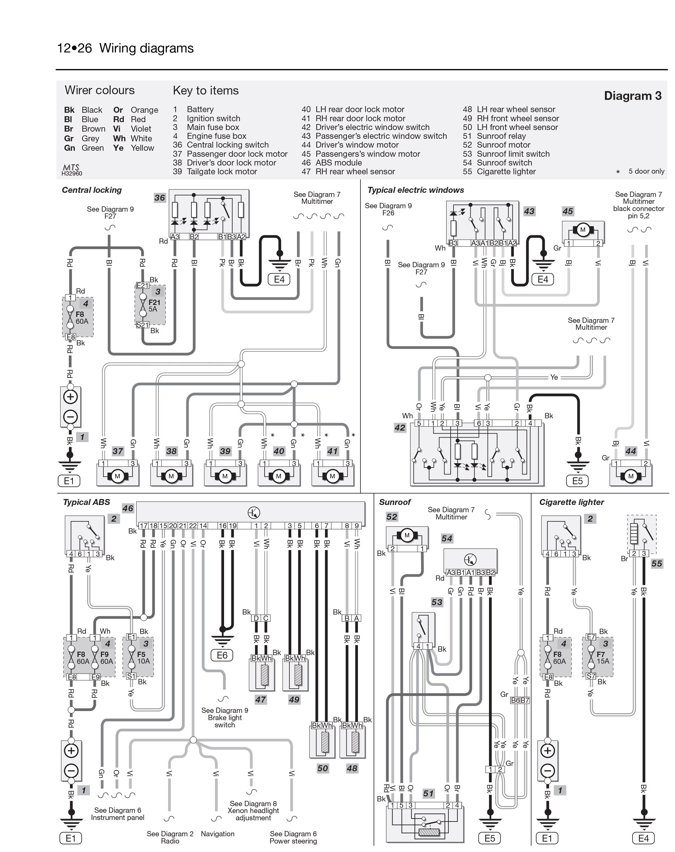 Renault Clio Engine Diagram Awesome Renault Kangoo Wiring