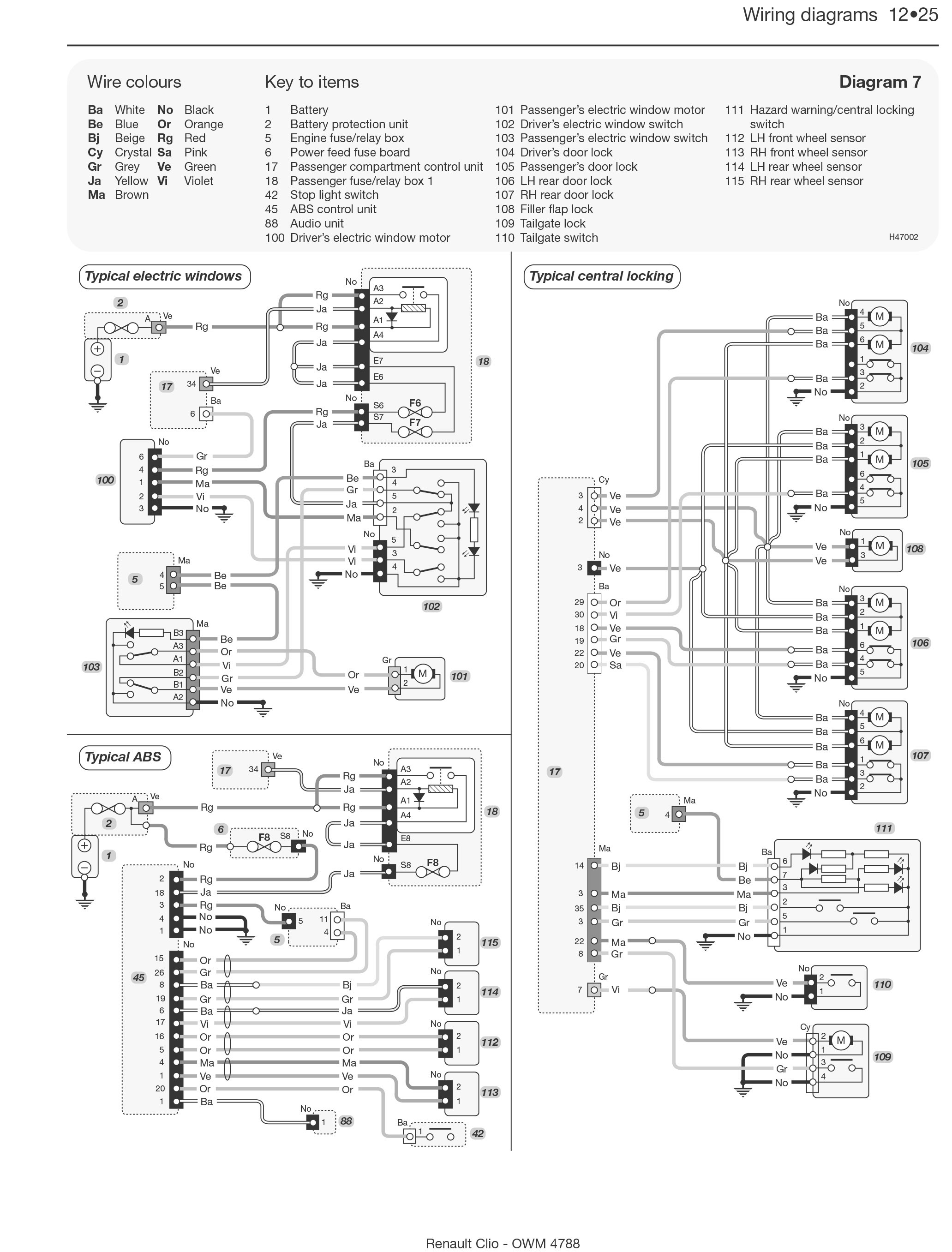 Renault clio wiring diagram and schematics