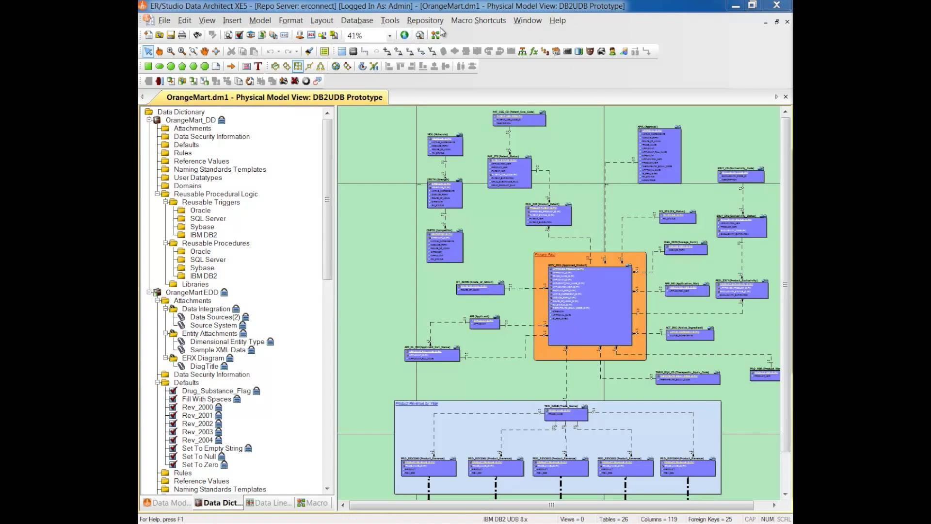 Reverse Engineer Database Diagram Er Studio Product Demos Videos Embarcadero Website Of Reverse Engineer Database Diagram