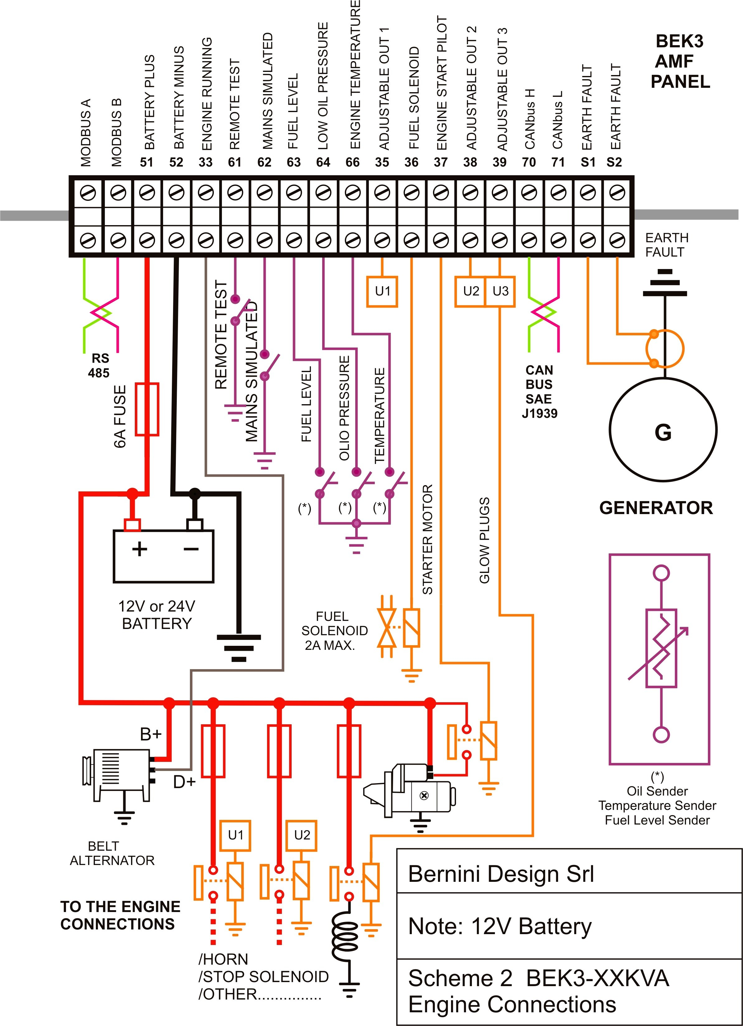 Schematic Diagram Of Diesel Engine Ponent Electrical Control Generator Panel Wiring