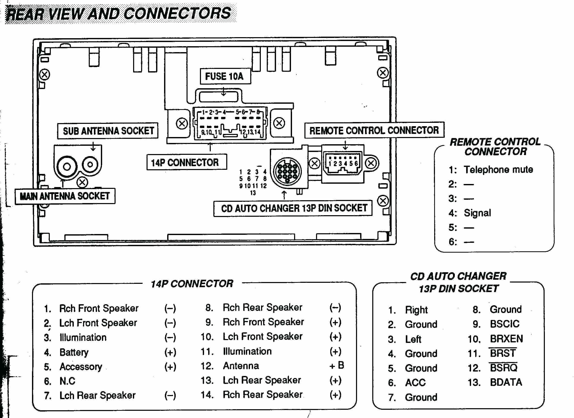 Scion Xa Engine Diagram 2006 Scion Xa Fuse Diagram Stereo Wiring ford  Escape Hybrid Box News