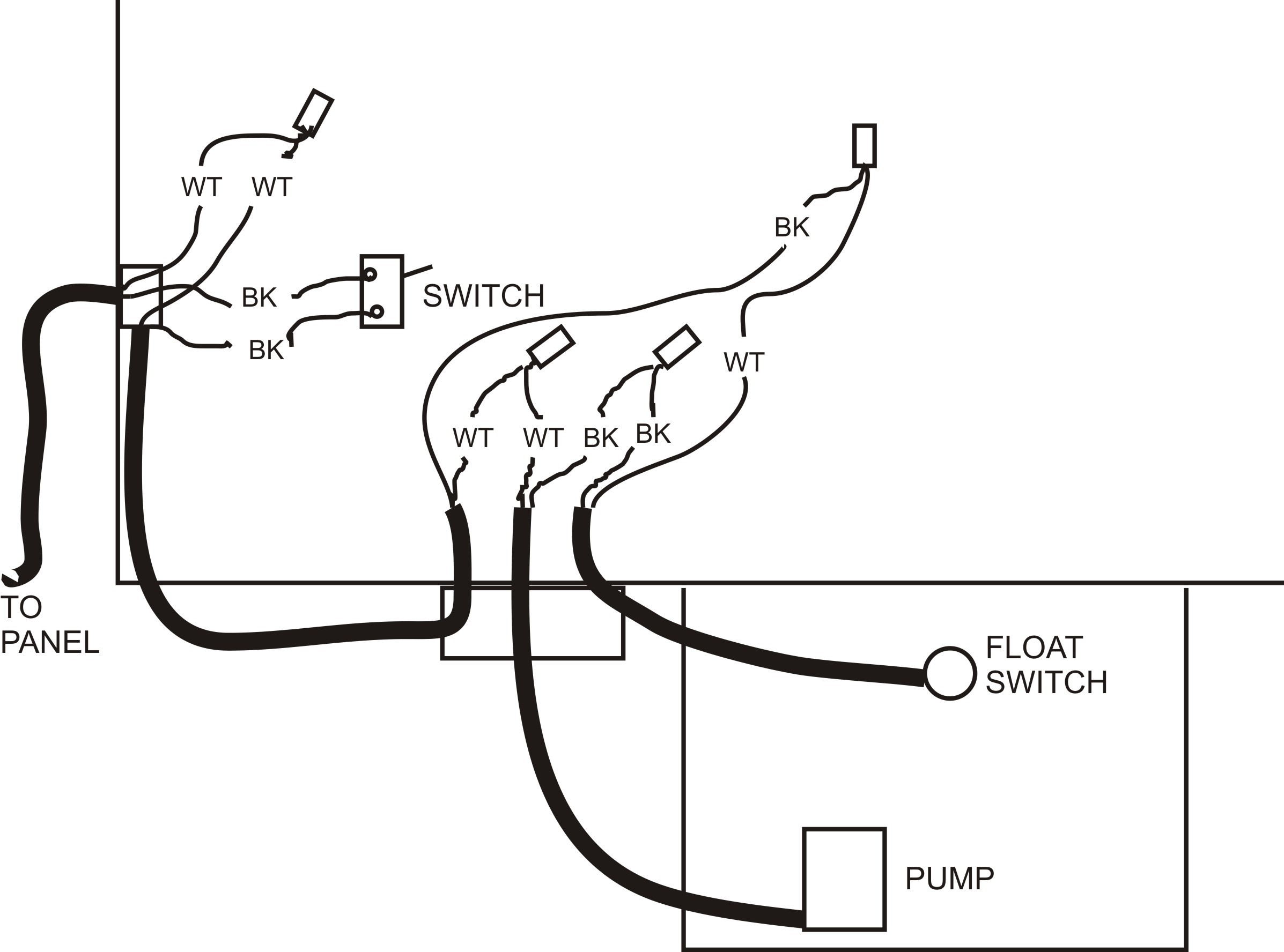 septic tank pump wiring diagram wiring schematic diagram Sewage Pits in Basement septic tank pump wiring wiring diagrams hubs propane tank pump wiring diagram sewage pump wiring for