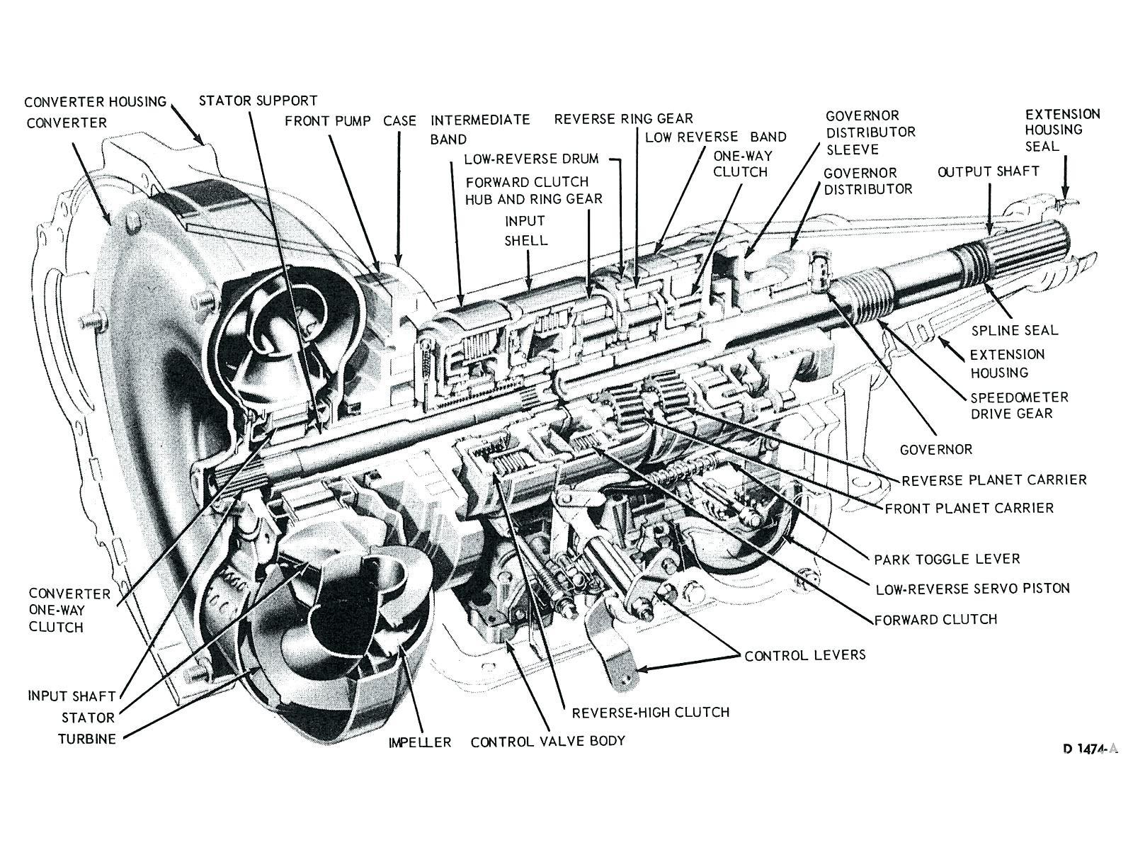 Single Cylinder Motorcycle Engine Diagram The Basics Of Motorcycle