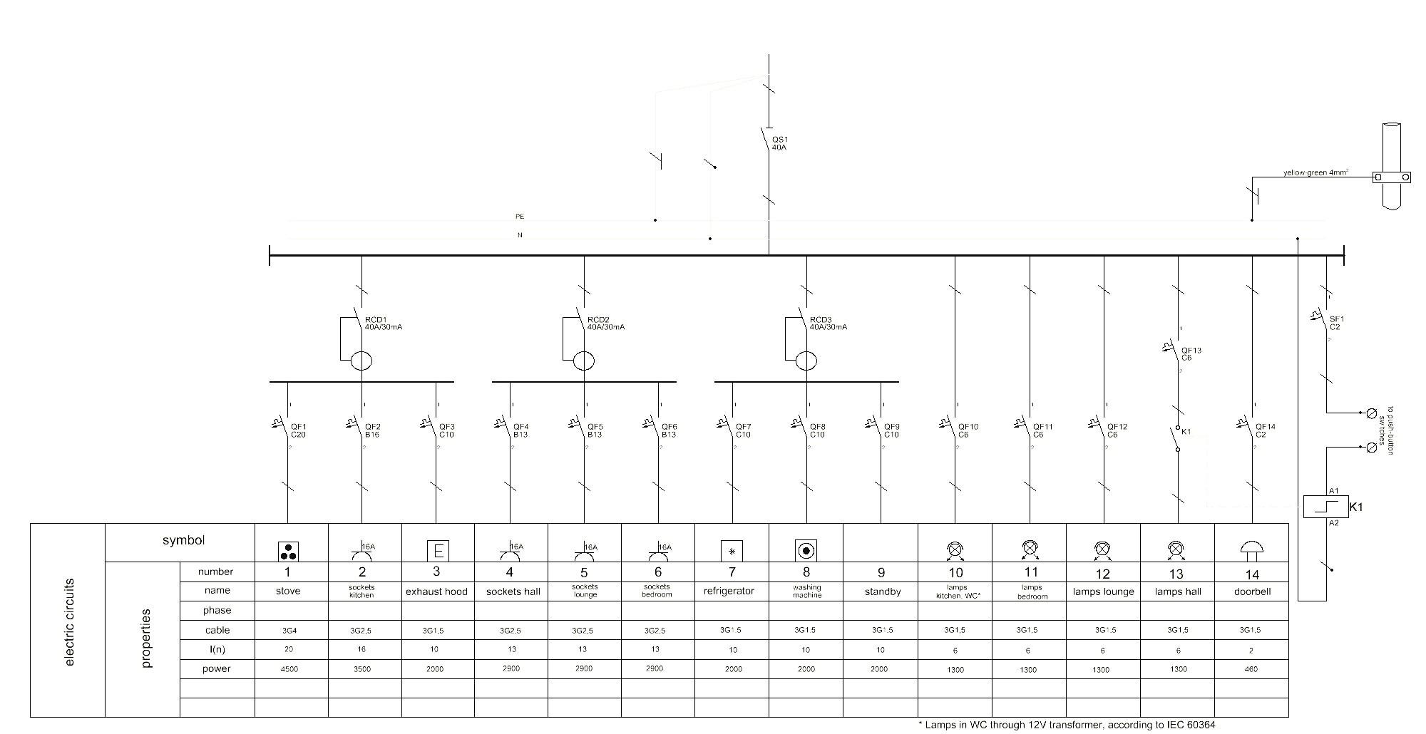 single line diagram electrical house wiring my wiring diagram rh detoxicrecenze com single line diagram electrical house wiring single line diagram vs wiring diagram