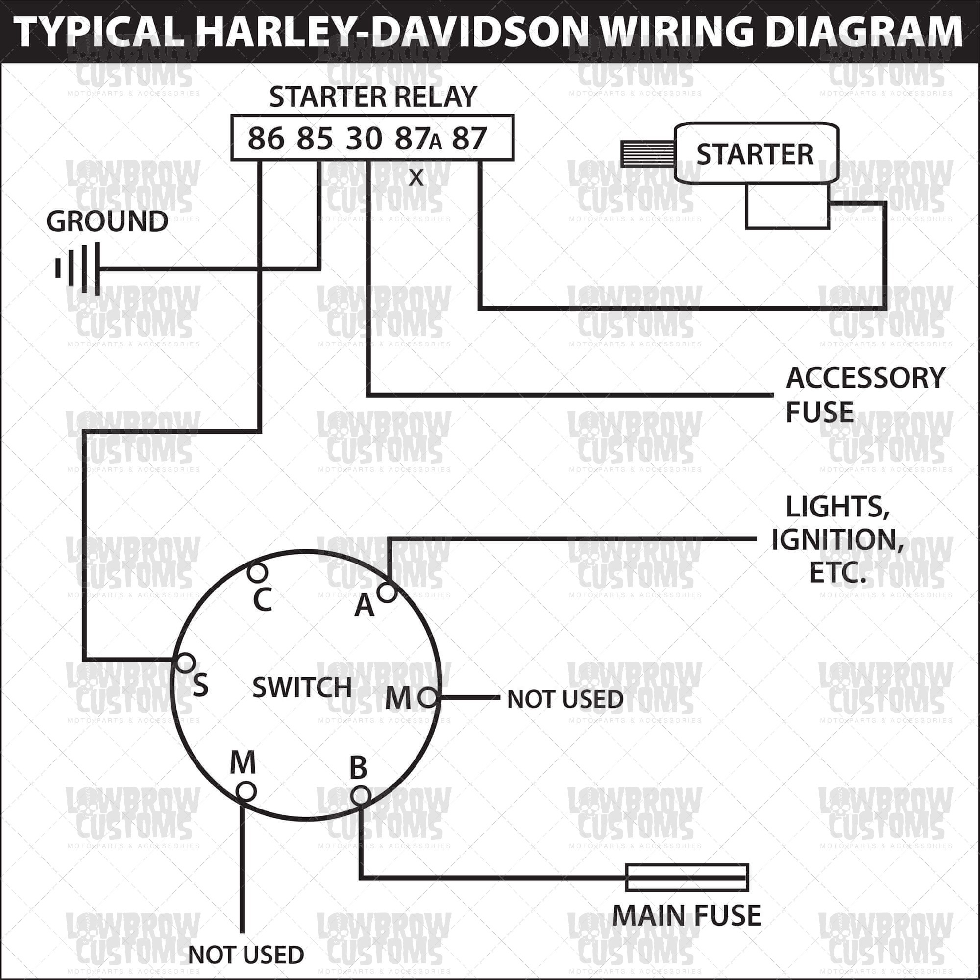 Small Engine Ignition Switch Wiring Diagram Fresh Harley Davidson Ignition Switch Wiring Diagram Diagram Of Small Engine Ignition Switch Wiring Diagram
