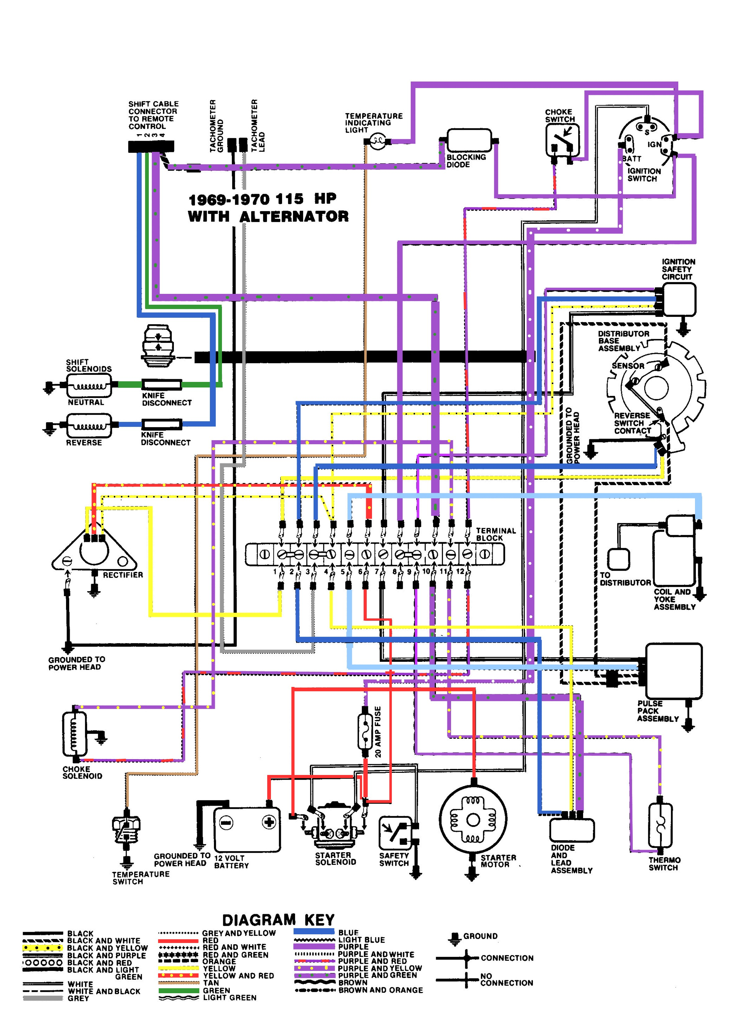 Ignition Coil Condenser Wiring Diagram mastertopforum