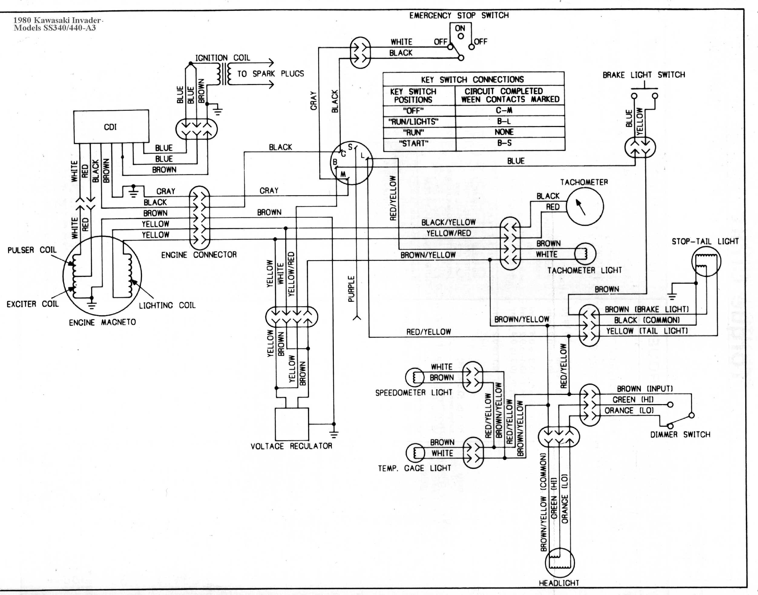 A Wiring Diagram Kawasaki on