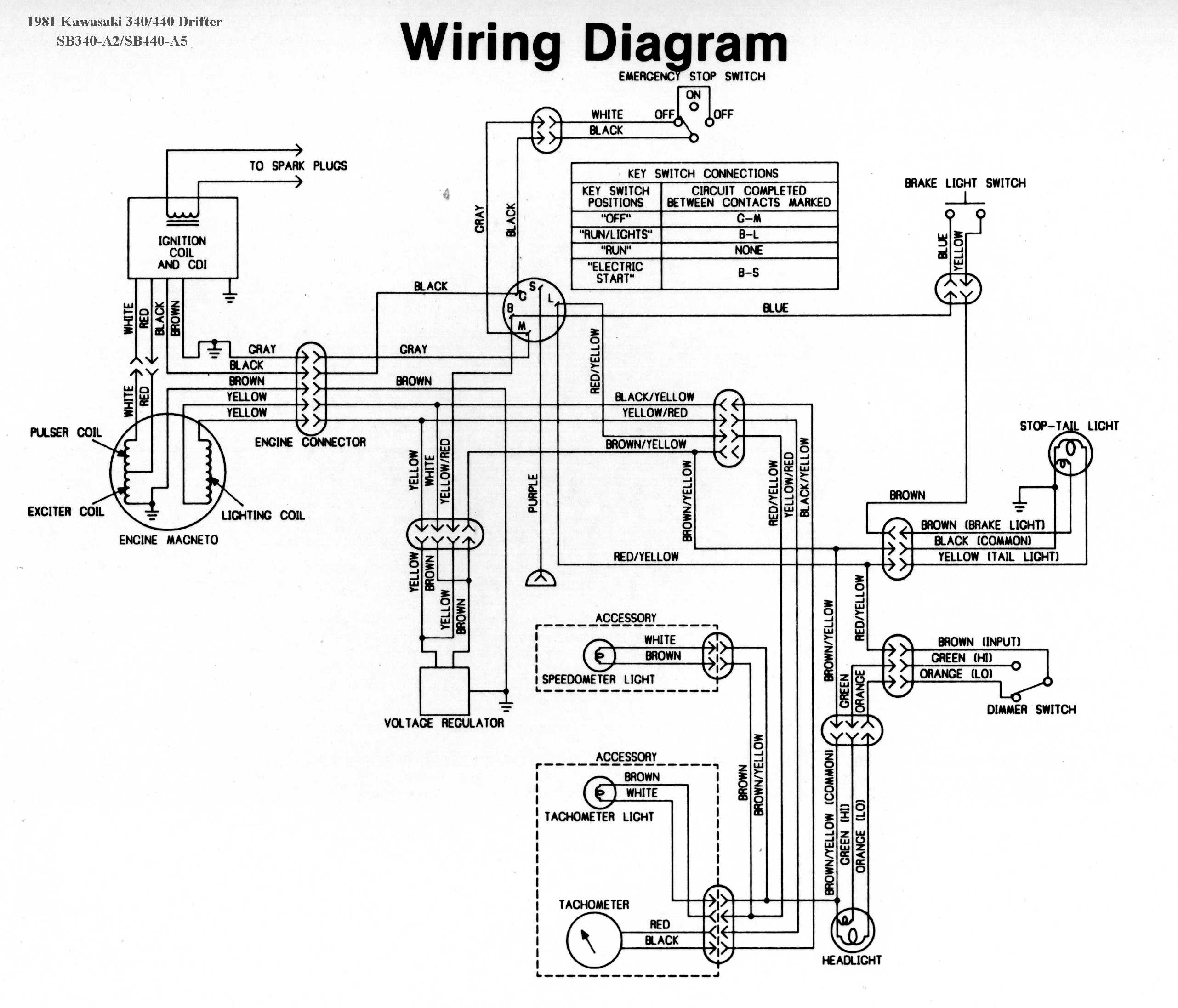 1980 Kawasaki Ltd 440 Wiring Diagram Data Diagrams Ke100 Download U2022 Rh Osomeweb Com