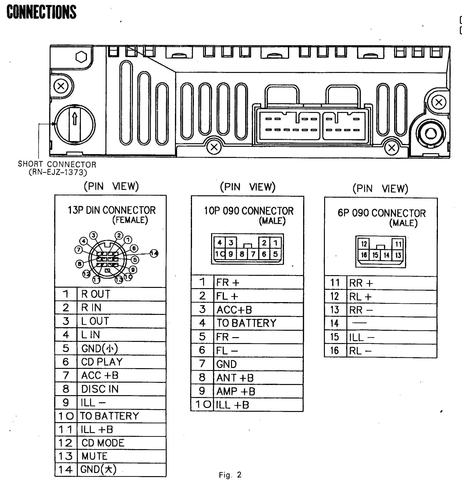 Panasonic Car Stereo Wiring Diagram from detoxicrecenze.com