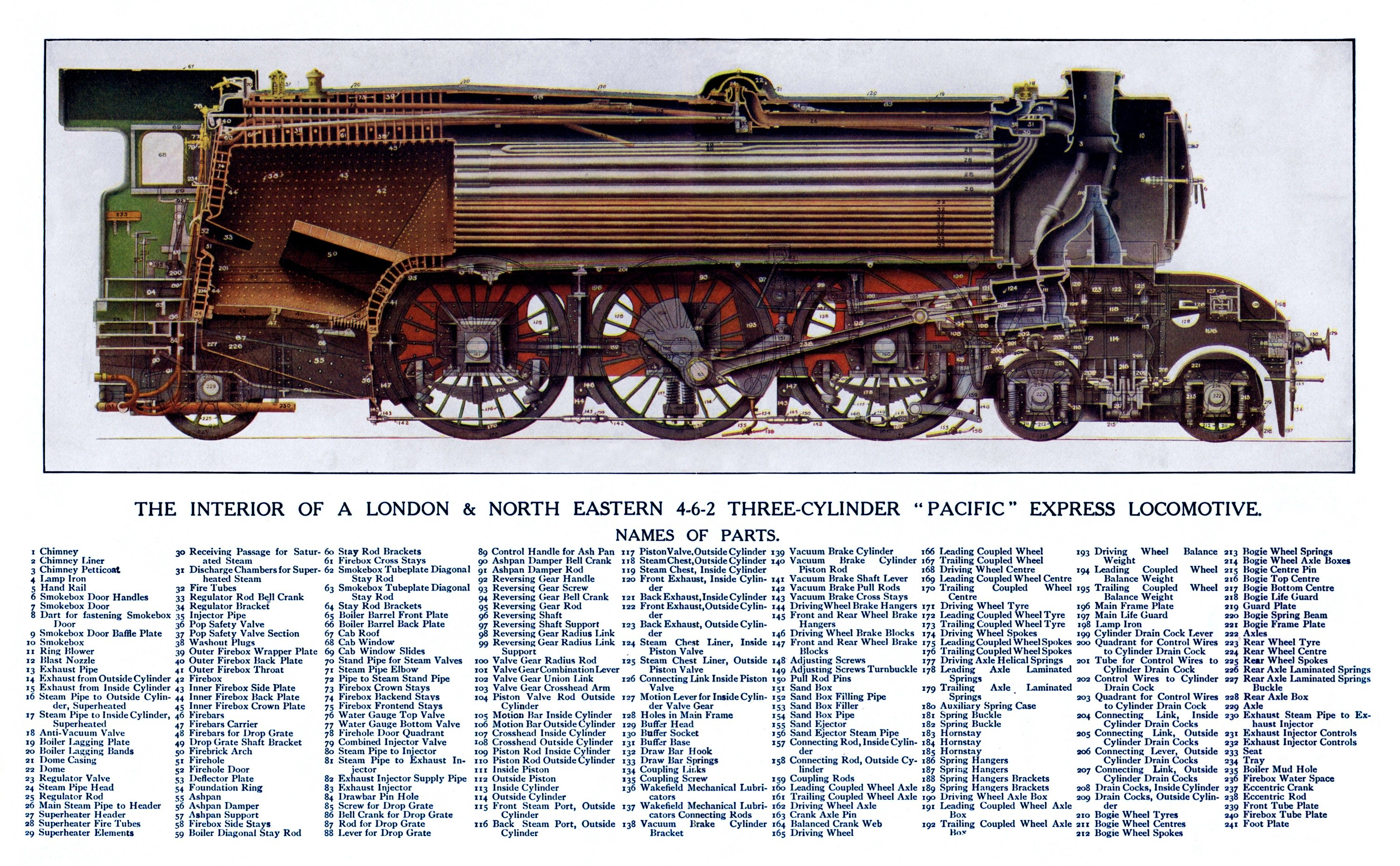 Steam Engine Parts Diagram Flying Scotsman Gresley A1 A3 Steam Lo Otive 1923 Lner Br Of Steam Engine Parts Diagram