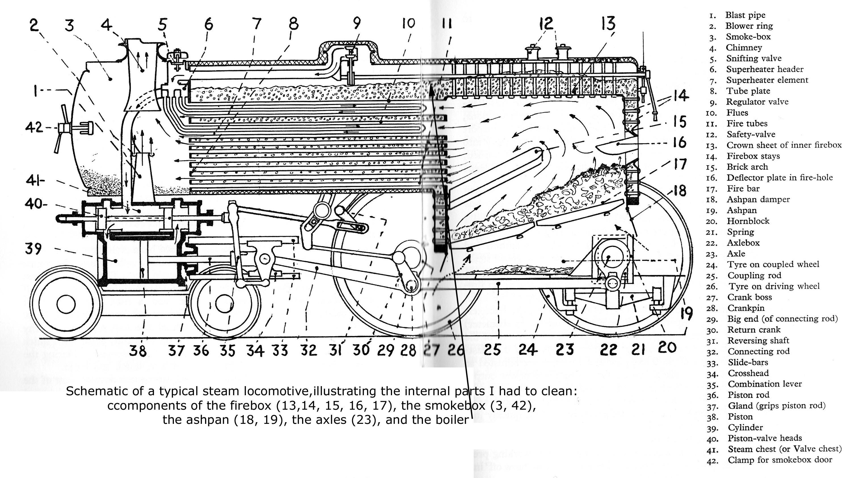 Steam Engine Parts Diagram the Steam Lo Otive Story Pdf