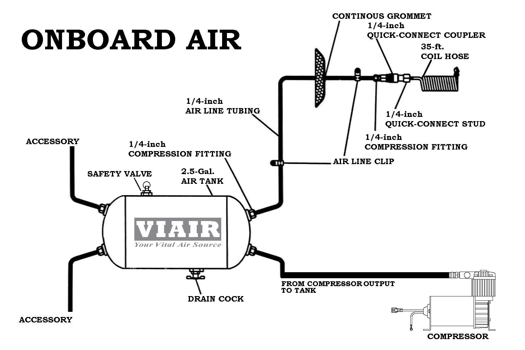 stebel nautilus wiring diagram fresh air horn wiring diagram diagram  u2013 my wiring diagram