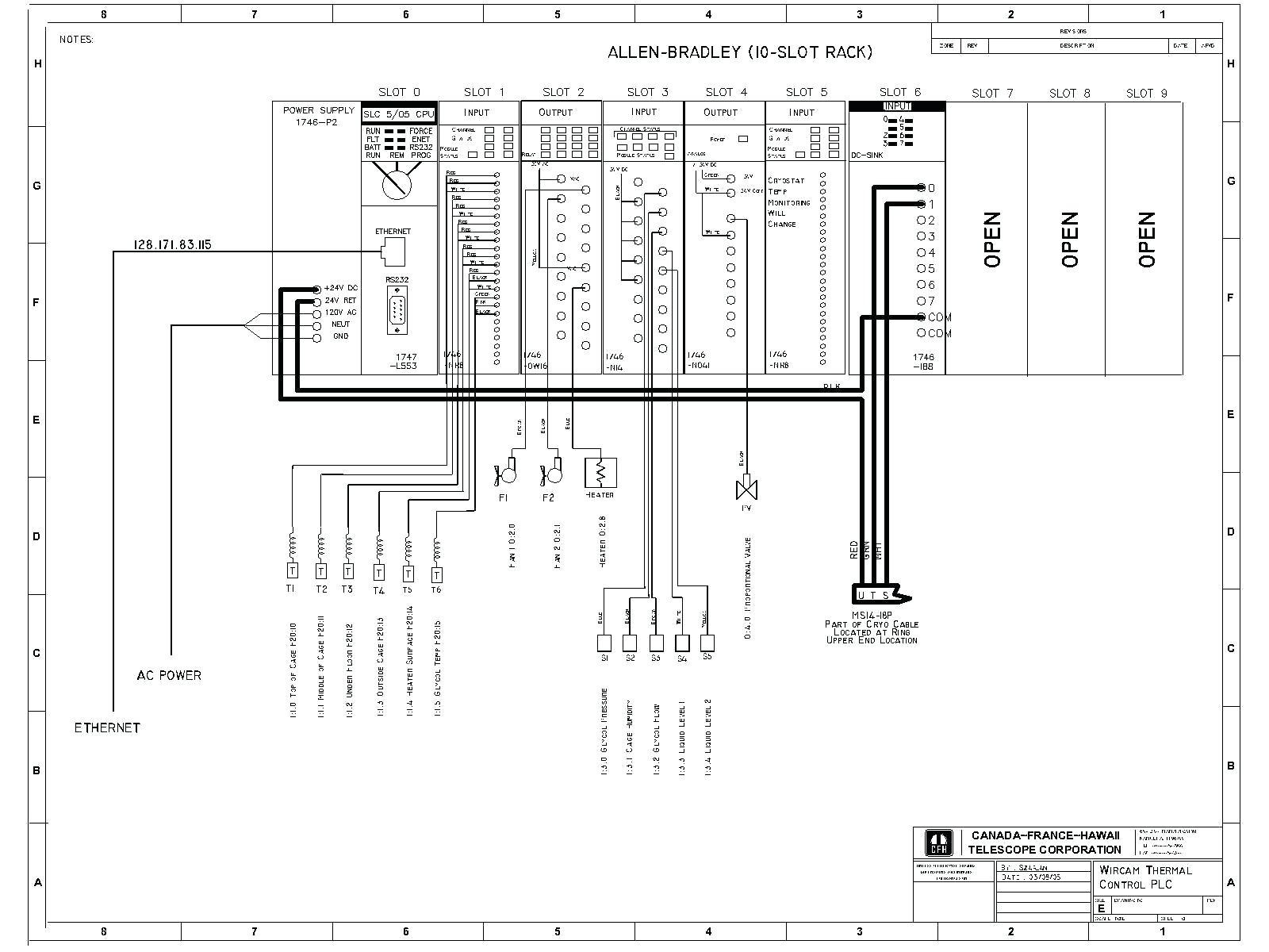 Stebel Nautilus Air Horn Wiring Diagram Library Fresh This Specific Photograph