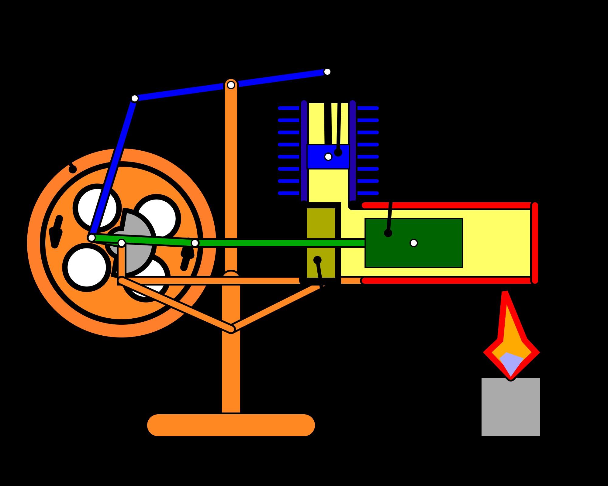 Stirling Engine Diagram File Pumpen Design Stirling Motor Mit Beschriftungg Wikimedia Of Stirling Engine Diagram