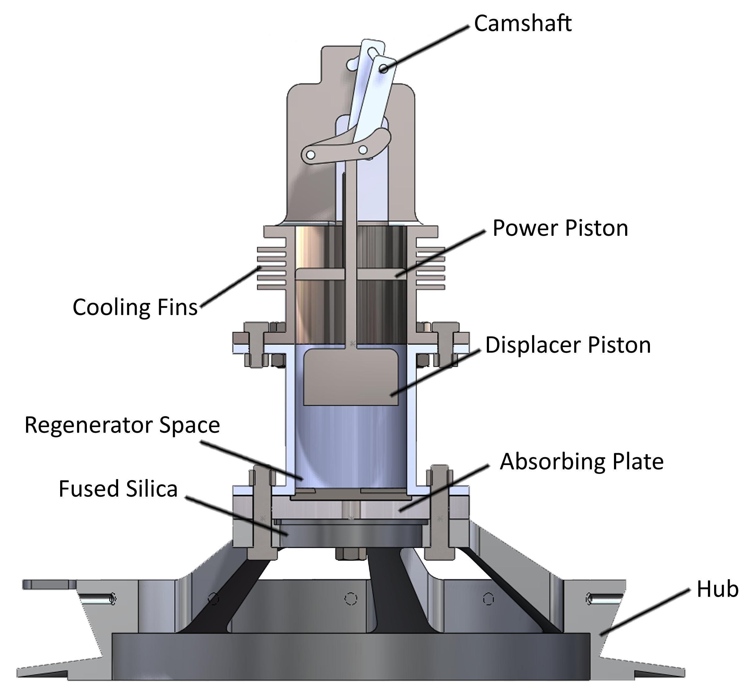 Stirling Engine Diagram solar Stirling Engine Motors Stirling Pinterest Of Stirling Engine Diagram
