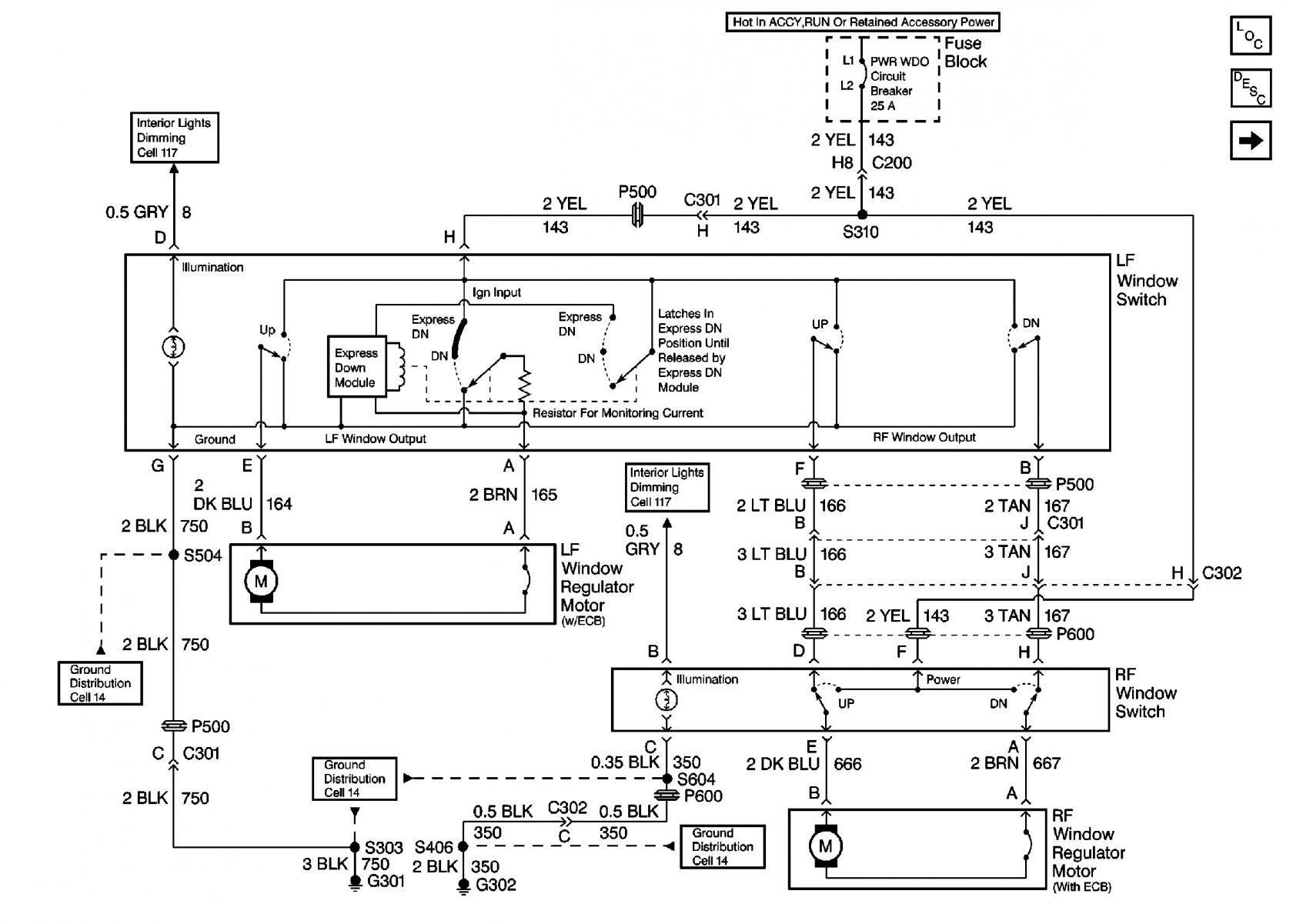 Subaru Fuel Gage Wiring Diagram Schematics Diagrams 87 Gl Wire Harness 2 5l Engine Oil Flow Best Site 1987 1998