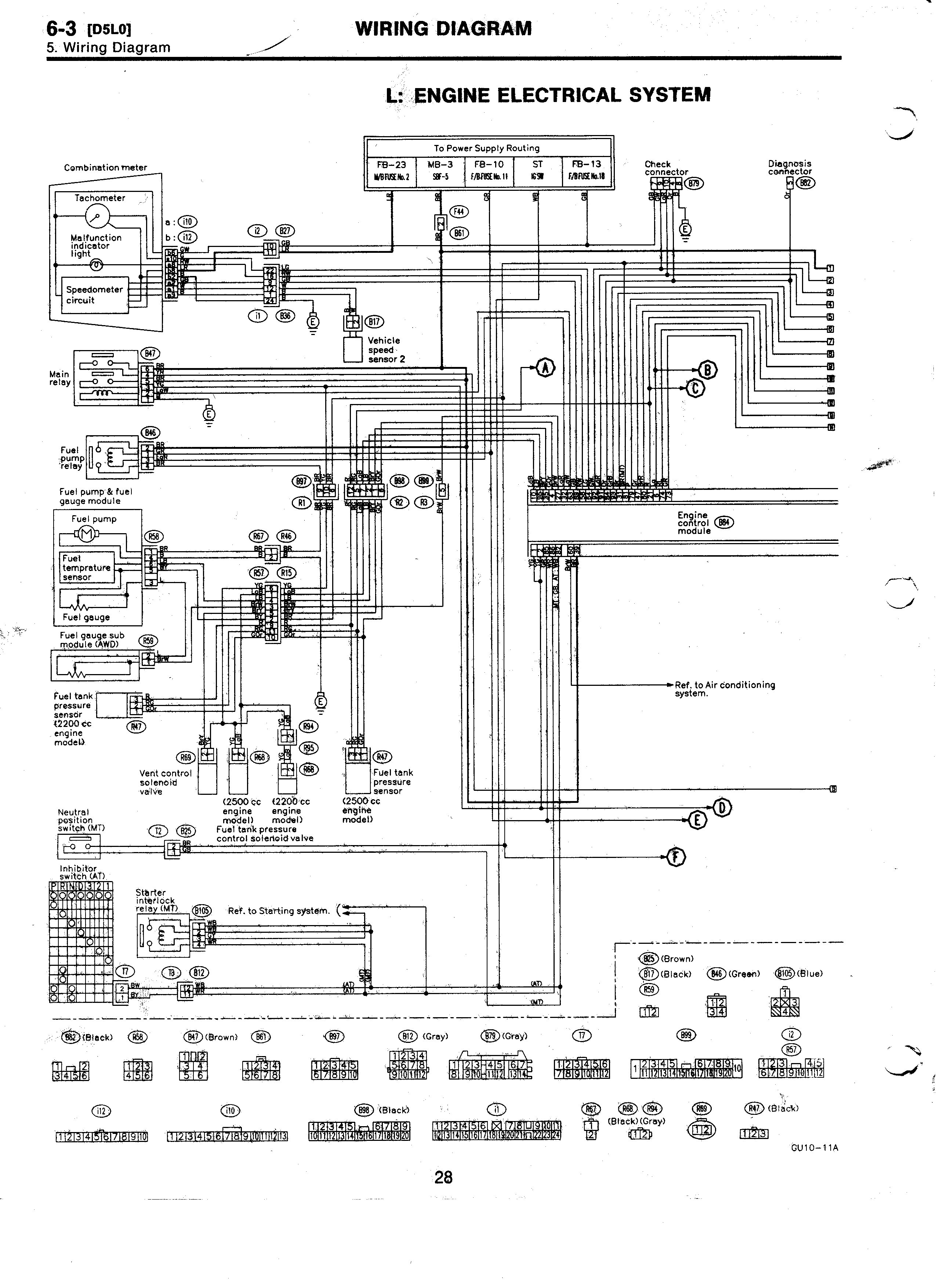 subaru legacy alternator wiring wiring diagram \u2022 ford model t wiring-diagram subaru legacy engine diagram 2 impreza horn wiring diagram best 1998 rh detoxicrecenze com alternator light wiring 2003 dodge alternator wiring