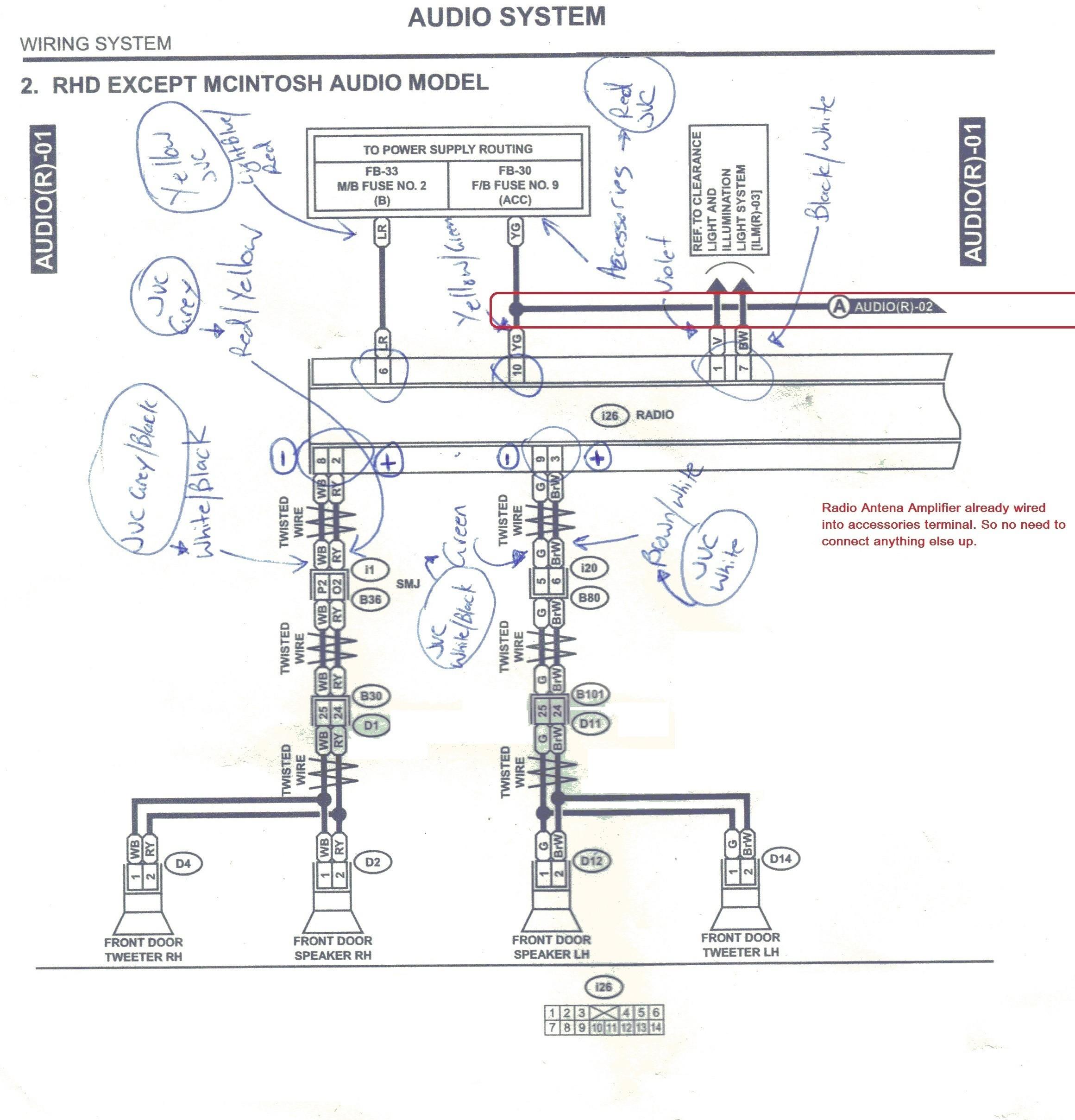 Subaru Legacy Engine Diagram 2 Subaru Legacy Fuse Box Diagram Also Subaru Evap System Diagram Of Subaru Legacy Engine Diagram 2