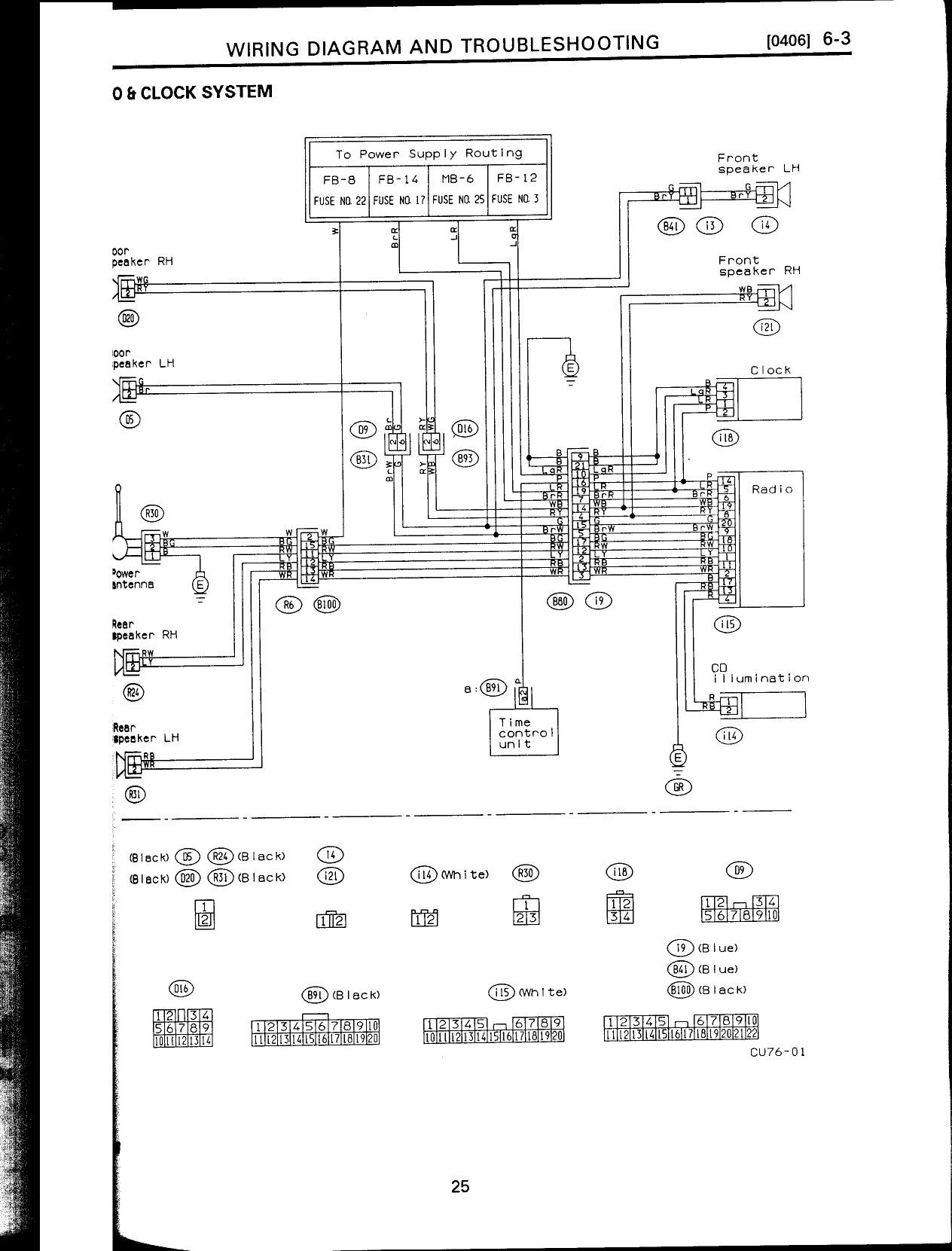 Subaru Legacy Engine Diagram 2 Subaru Wiring Diagrams Blurts Of Subaru Legacy Engine Diagram 2