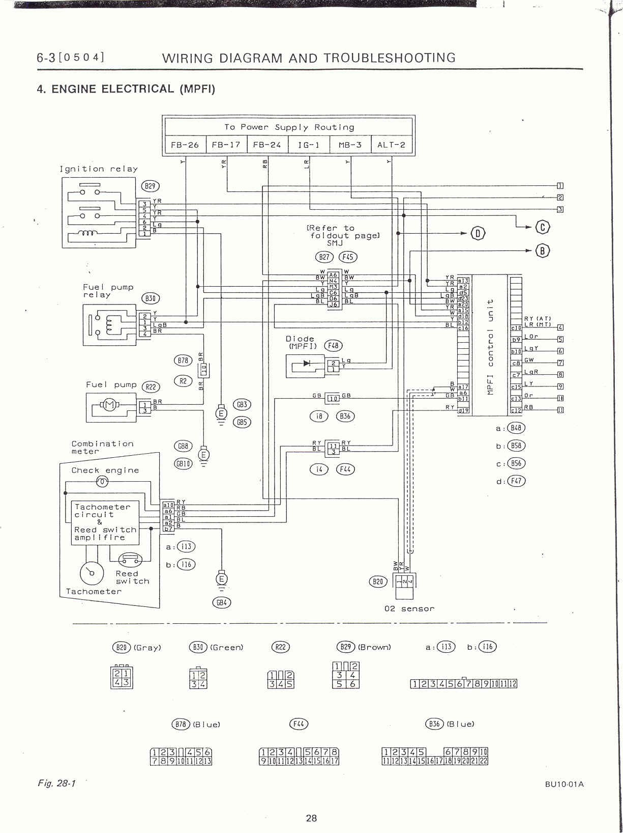 2001 subaru forester fuse box diagram
